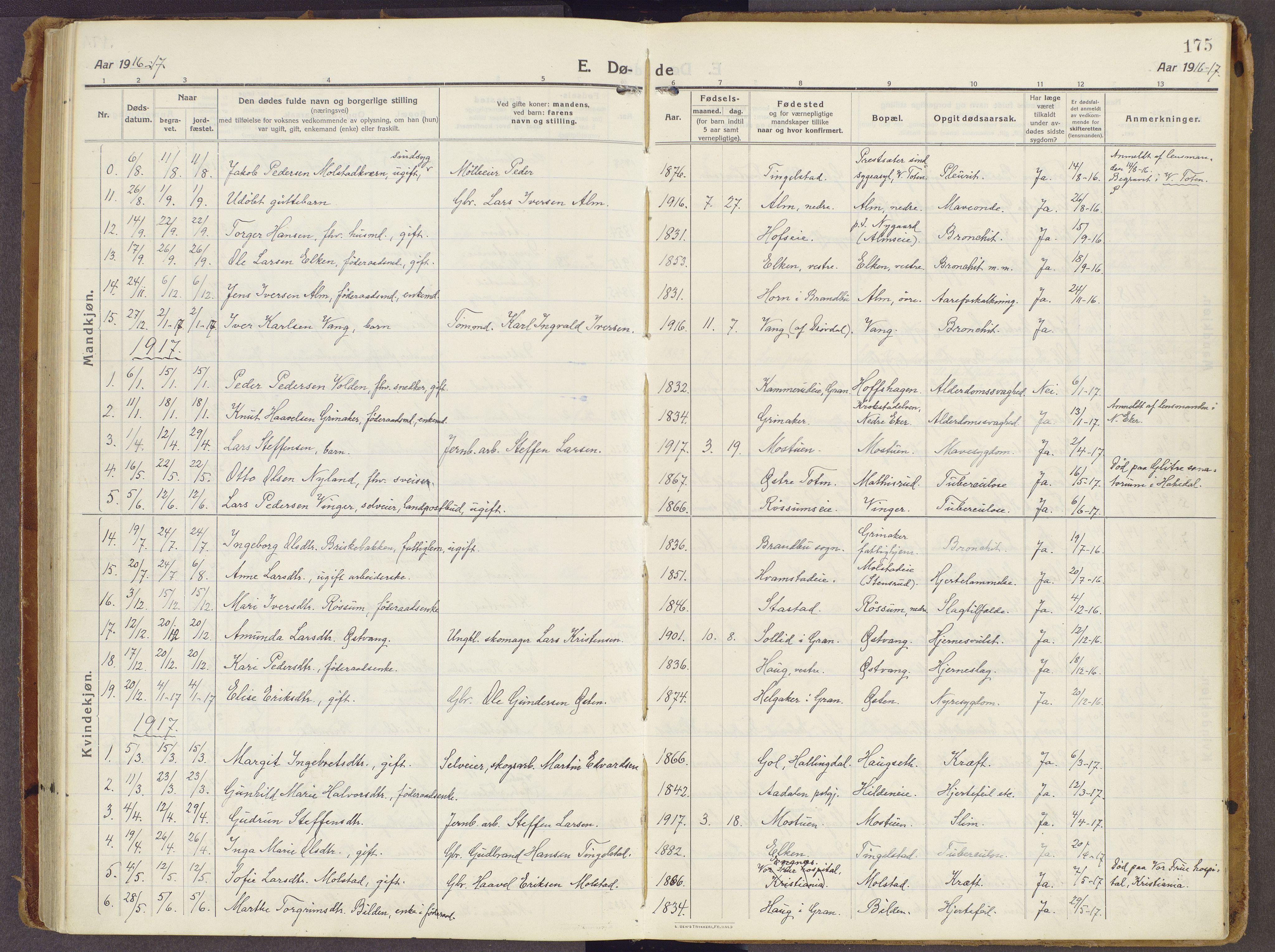 SAH, Brandbu prestekontor, Ministerialbok nr. 3, 1914-1928, s. 175