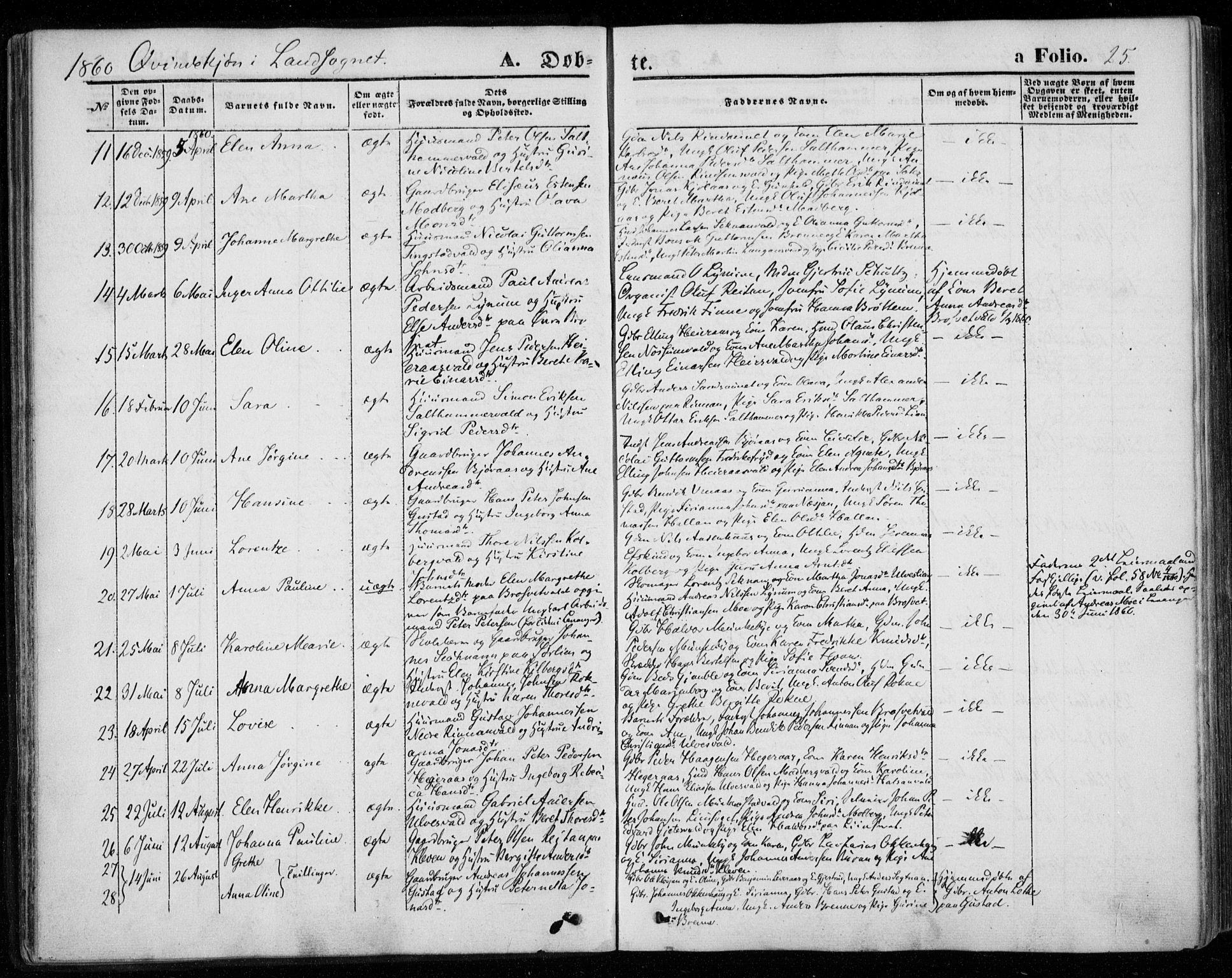 SAT, Ministerialprotokoller, klokkerbøker og fødselsregistre - Nord-Trøndelag, 720/L0184: Ministerialbok nr. 720A02 /2, 1855-1863, s. 25