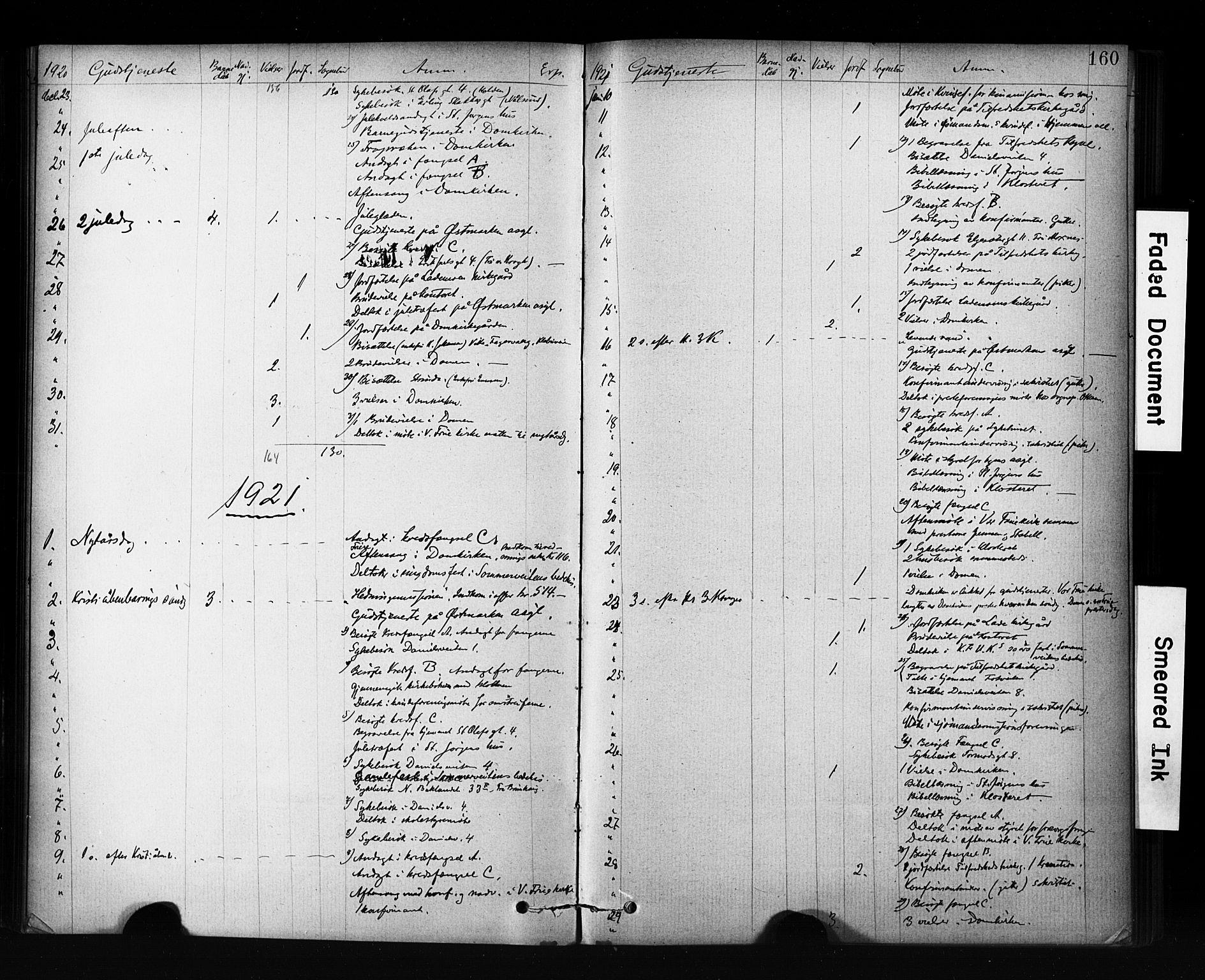 SAT, Ministerialprotokoller, klokkerbøker og fødselsregistre - Sør-Trøndelag, 601/L0071: Residerende kapellans bok nr. 601B04, 1882-1931, s. 160