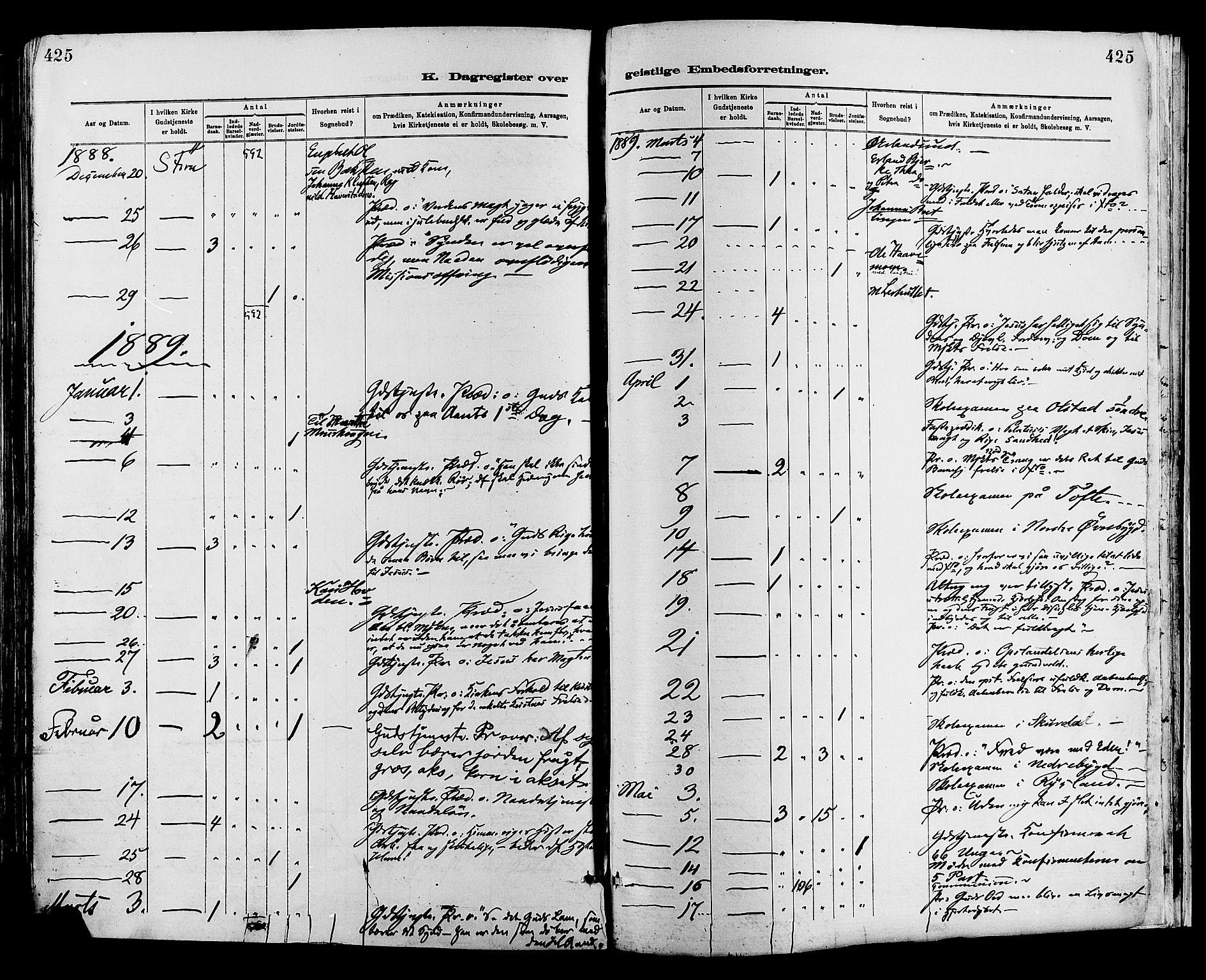 SAH, Sør-Fron prestekontor, H/Ha/Haa/L0003: Ministerialbok nr. 3, 1881-1897, s. 425