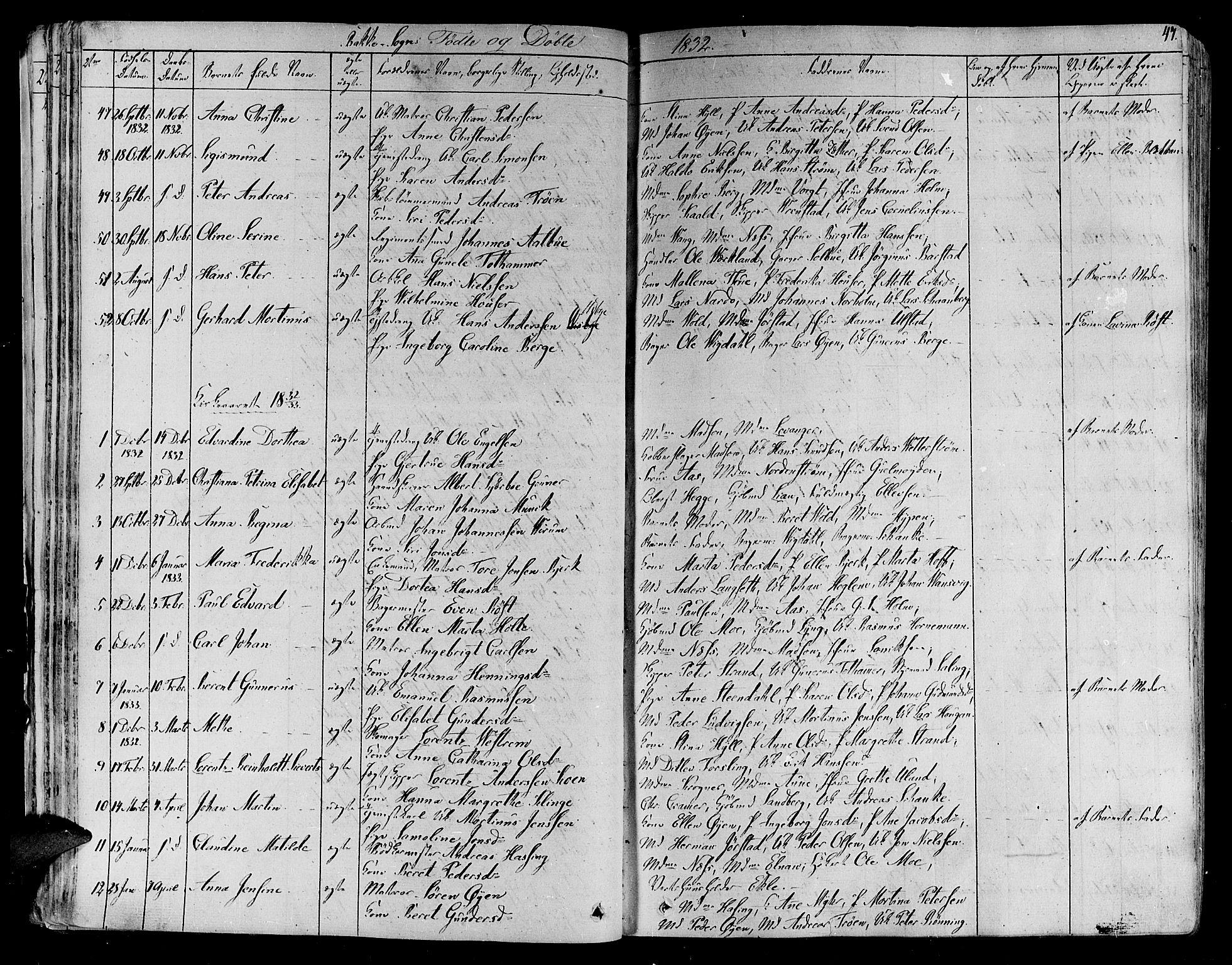 SAT, Ministerialprotokoller, klokkerbøker og fødselsregistre - Sør-Trøndelag, 606/L0287: Ministerialbok nr. 606A04 /2, 1826-1840, s. 47