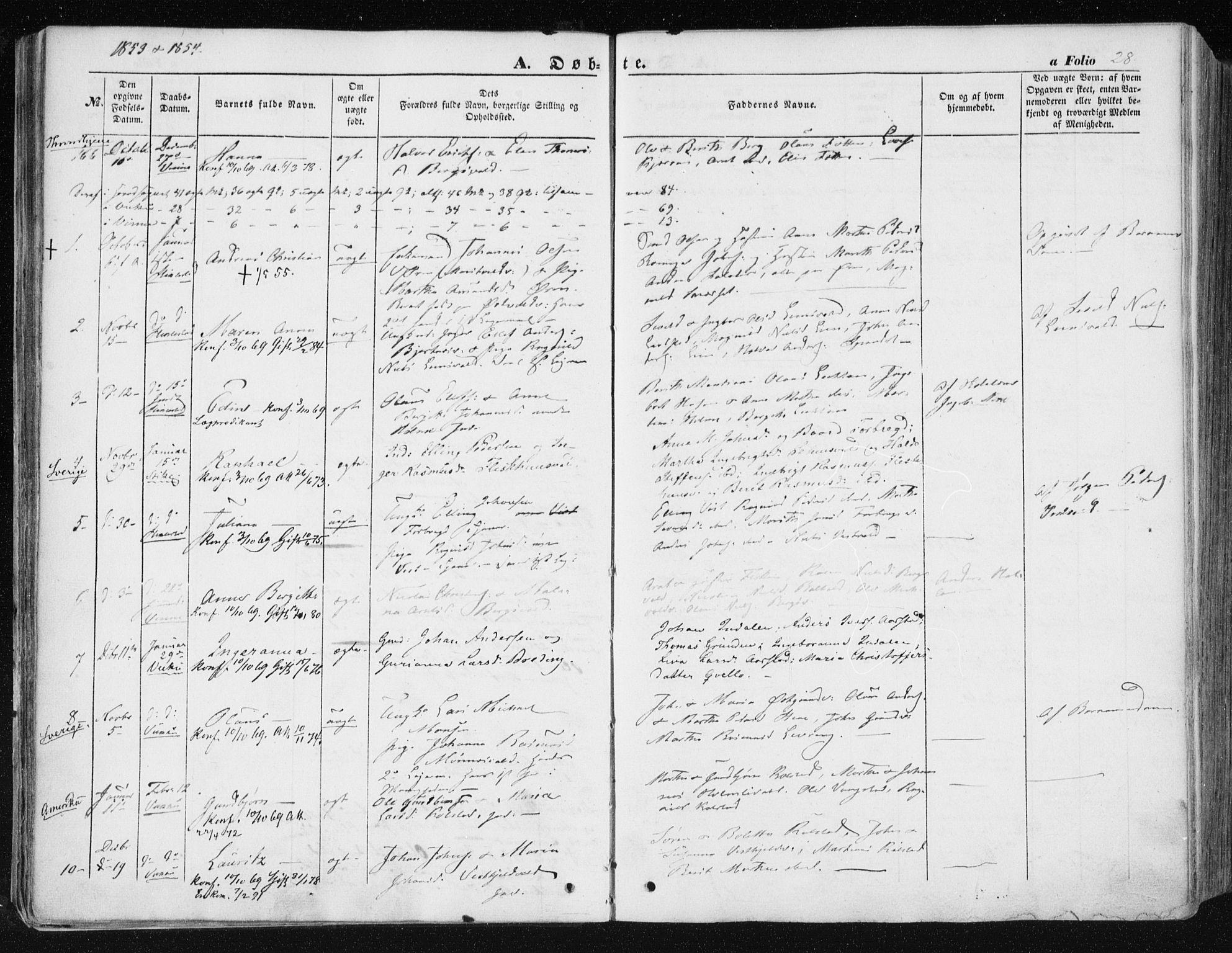 SAT, Ministerialprotokoller, klokkerbøker og fødselsregistre - Nord-Trøndelag, 723/L0240: Ministerialbok nr. 723A09, 1852-1860, s. 28