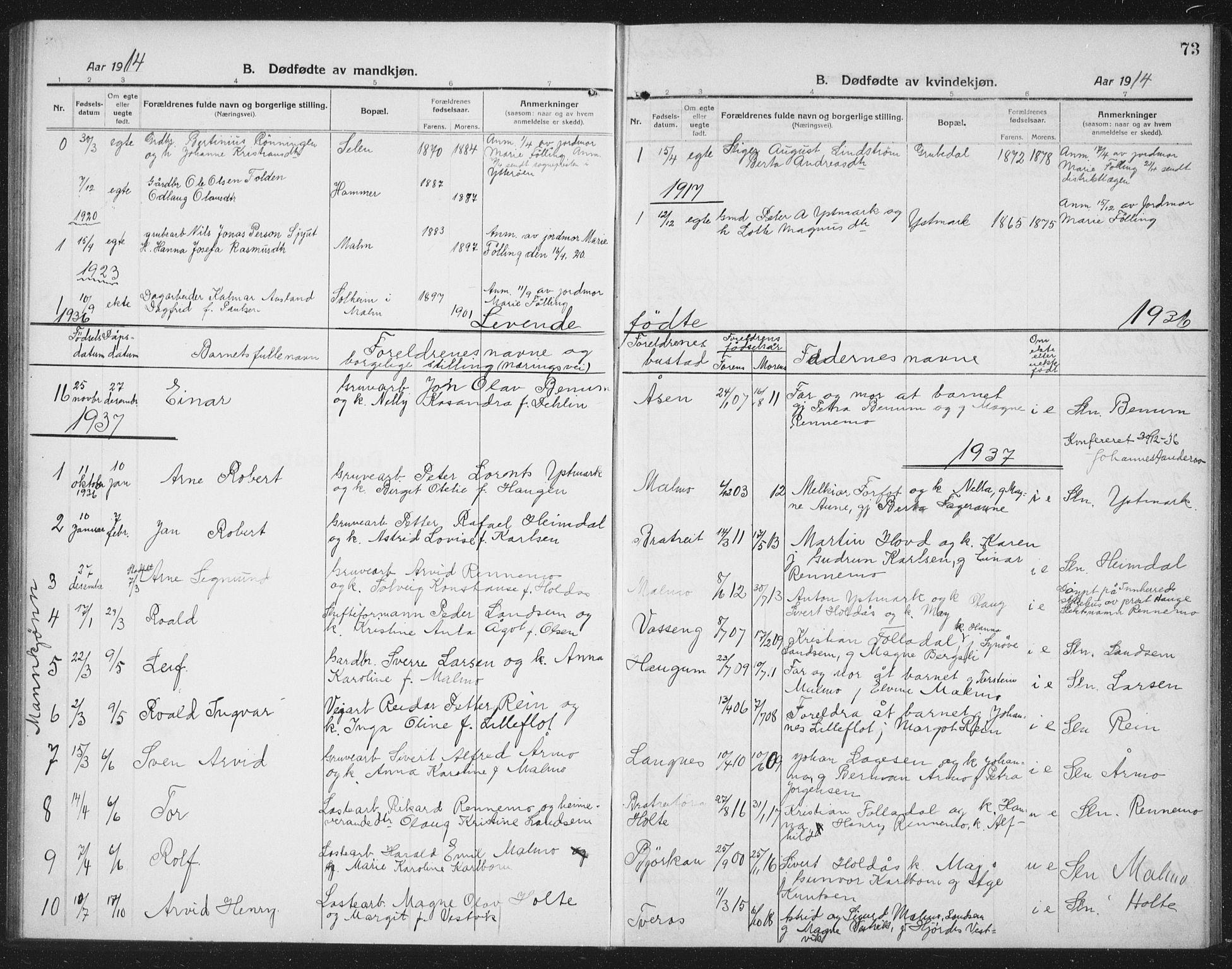 SAT, Ministerialprotokoller, klokkerbøker og fødselsregistre - Nord-Trøndelag, 745/L0434: Klokkerbok nr. 745C03, 1914-1937, s. 73