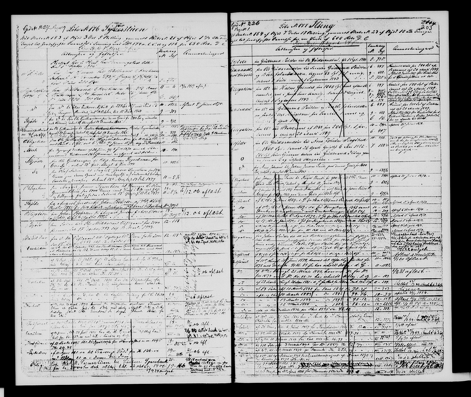 SAH, Sør-Hedmark sorenskriveri, H/Ha/Hac/Hacc/L0001: Panteregister nr. 3.1, 1855-1943, s. 203