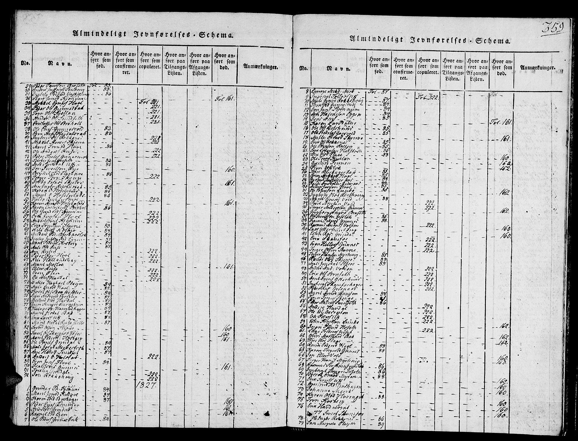 SAT, Ministerialprotokoller, klokkerbøker og fødselsregistre - Sør-Trøndelag, 672/L0854: Ministerialbok nr. 672A06 /2, 1816-1829, s. 359