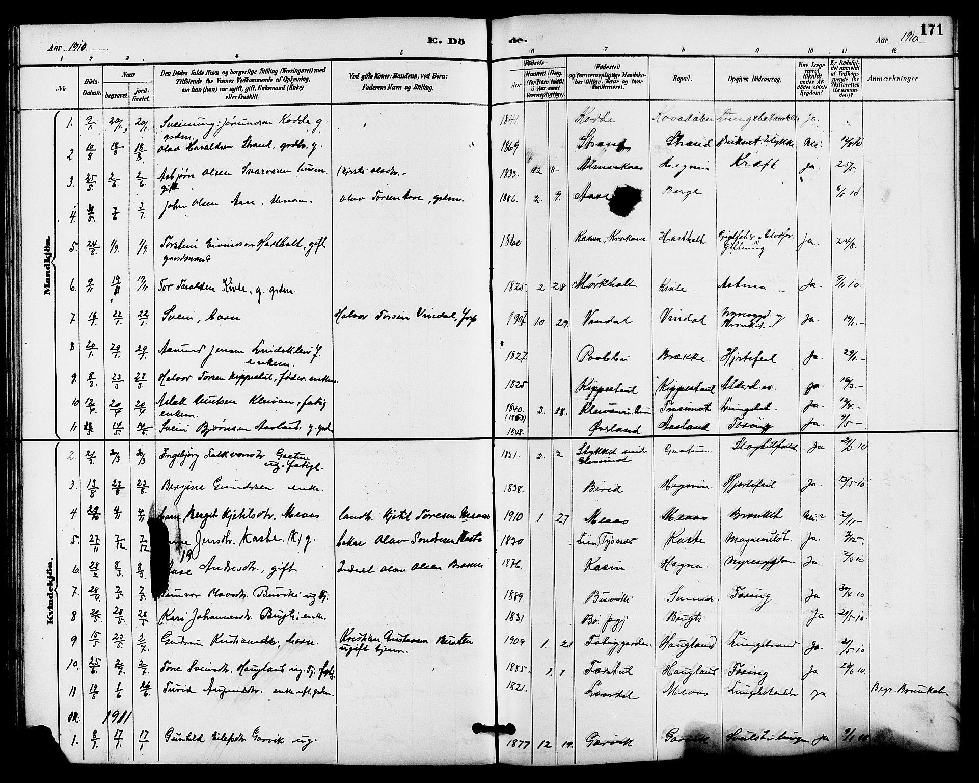 SAKO, Seljord kirkebøker, G/Ga/L0005: Klokkerbok nr. I 5, 1887-1914, s. 171