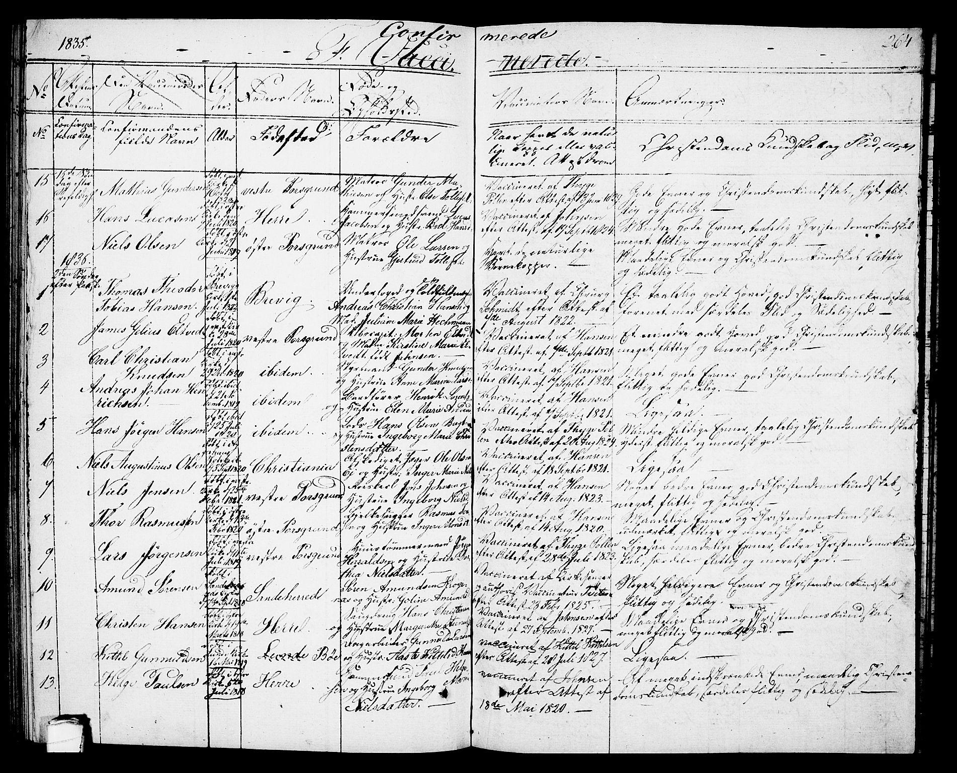 SAKO, Porsgrunn kirkebøker , G/Gb/L0002: Klokkerbok nr. II 2, 1828-1841, s. 264