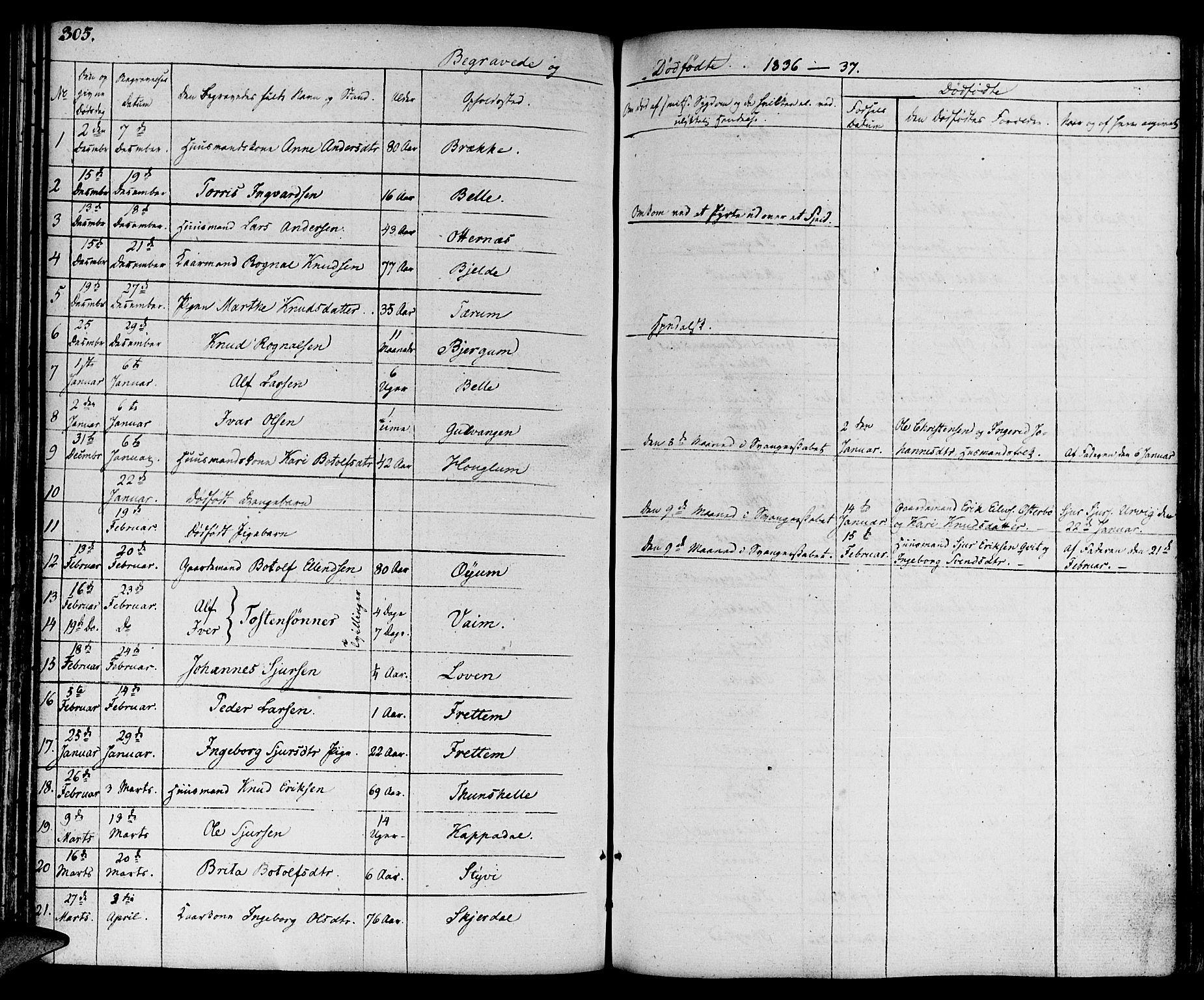 SAB, Aurland Sokneprestembete*, Ministerialbok nr. A 6, 1821-1859, s. 305