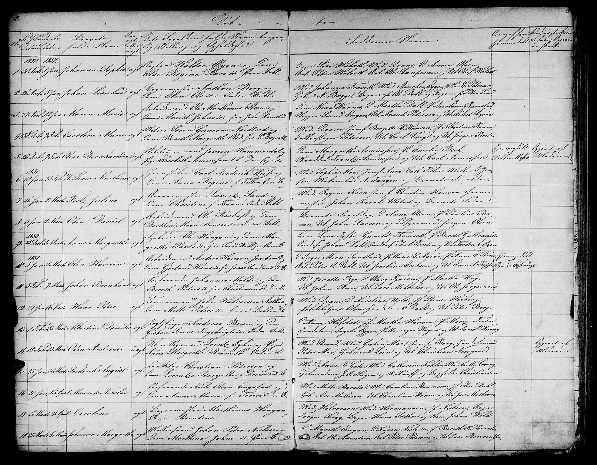 SAT, Ministerialprotokoller, klokkerbøker og fødselsregistre - Sør-Trøndelag, 604/L0219: Klokkerbok nr. 604C02, 1851-1869, s. 2-3