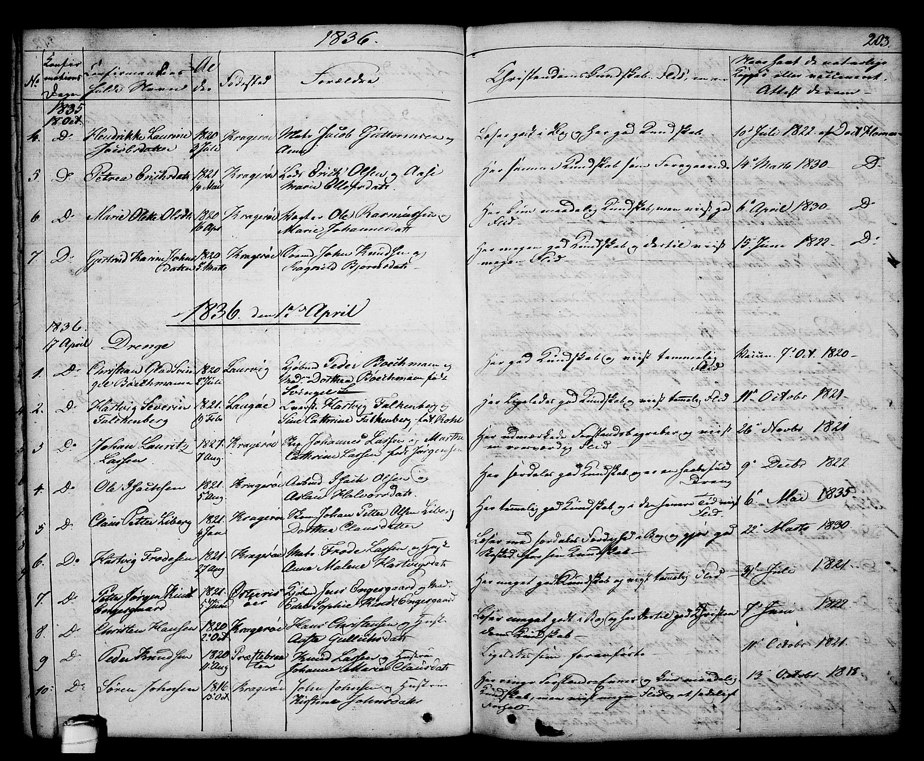 SAKO, Kragerø kirkebøker, G/Ga/L0003: Klokkerbok nr. 3, 1832-1852, s. 203