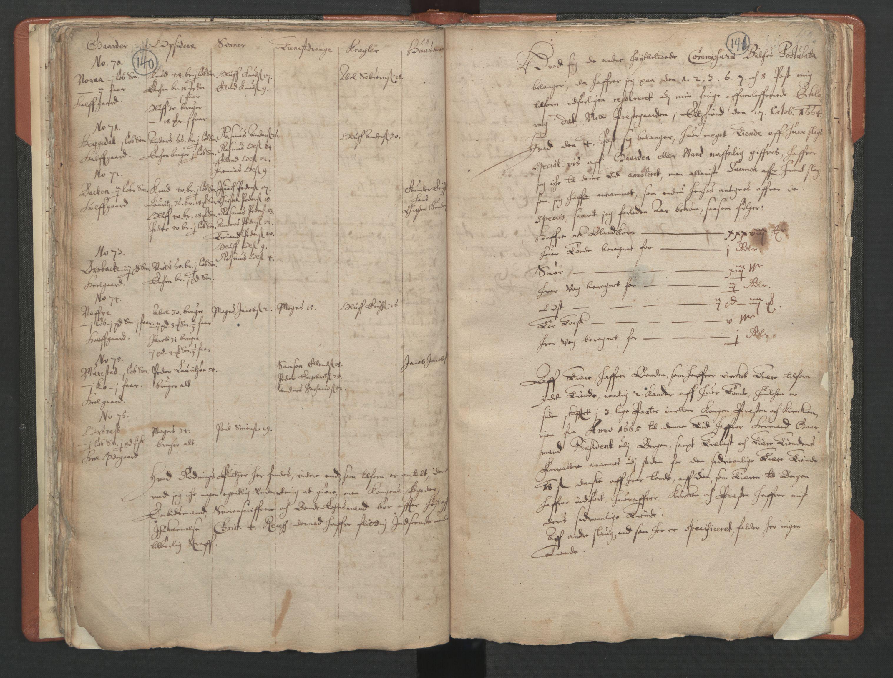 RA, Sogneprestenes manntall 1664-1666, nr. 25: Nordfjord prosti, 1664-1666, s. 140-141