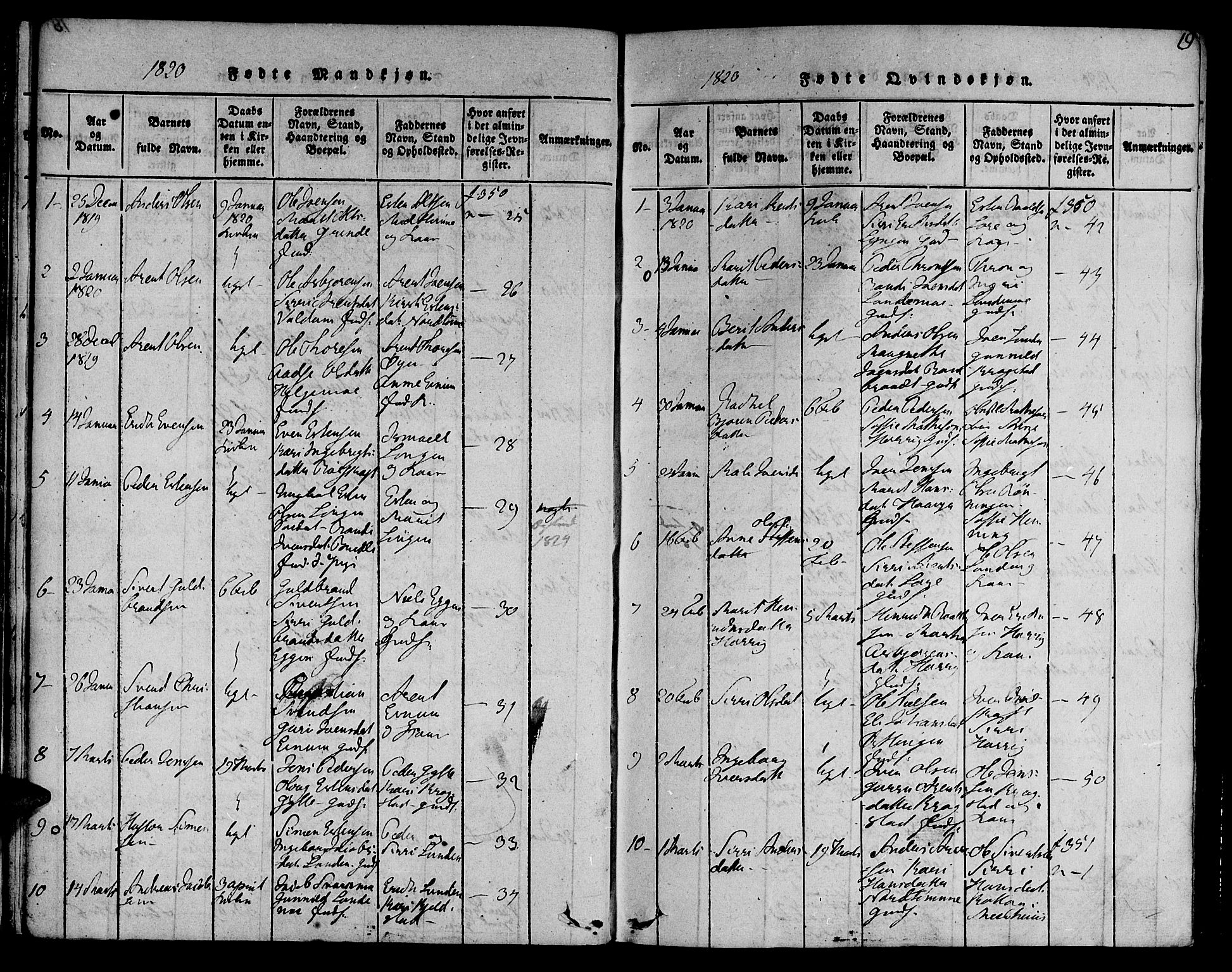 SAT, Ministerialprotokoller, klokkerbøker og fødselsregistre - Sør-Trøndelag, 692/L1102: Ministerialbok nr. 692A02, 1816-1842, s. 19