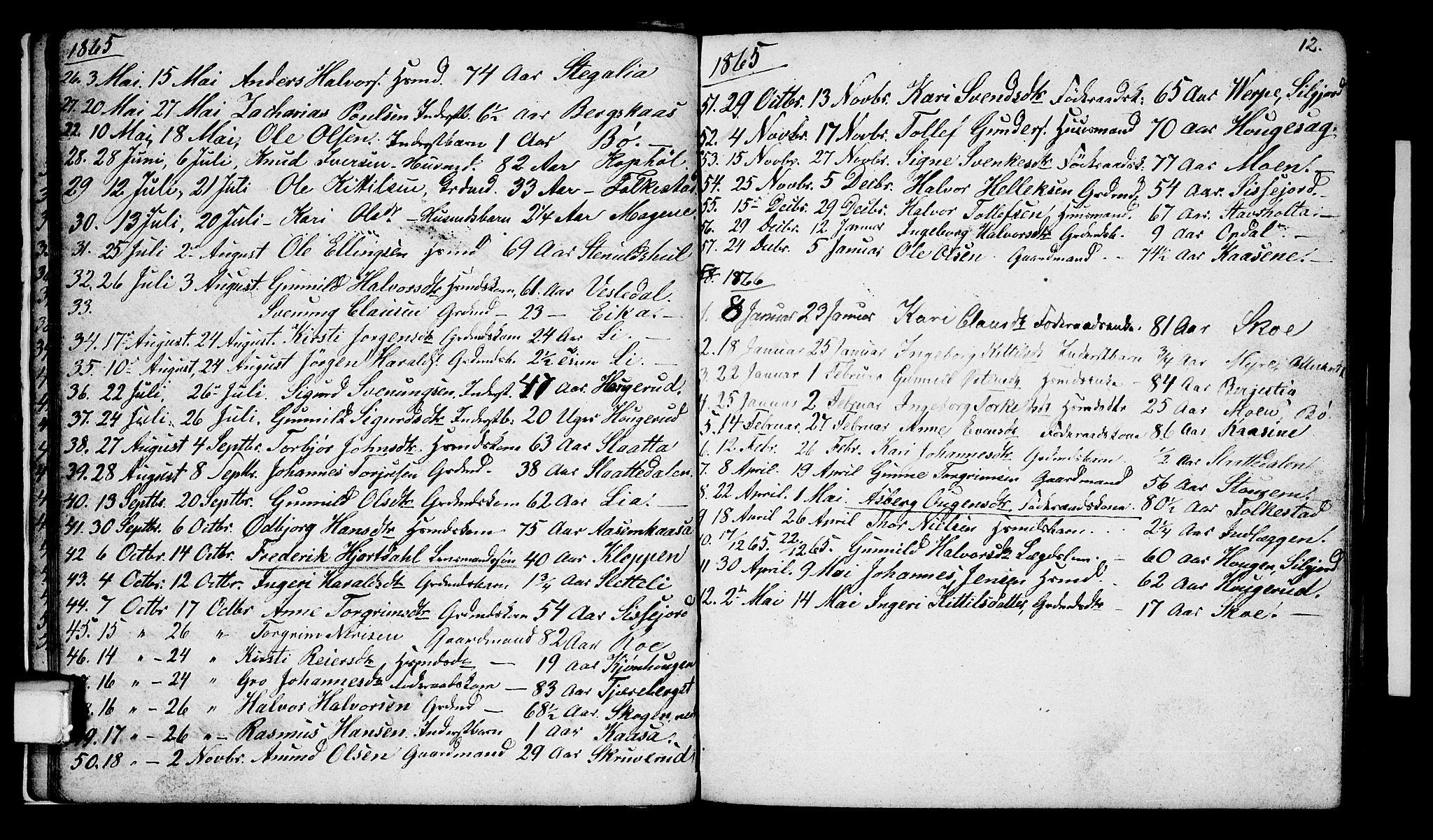 SAKO, Bø kirkebøker, G/Ga/L0002: Klokkerbok nr. 2, 1853-1866, s. 12