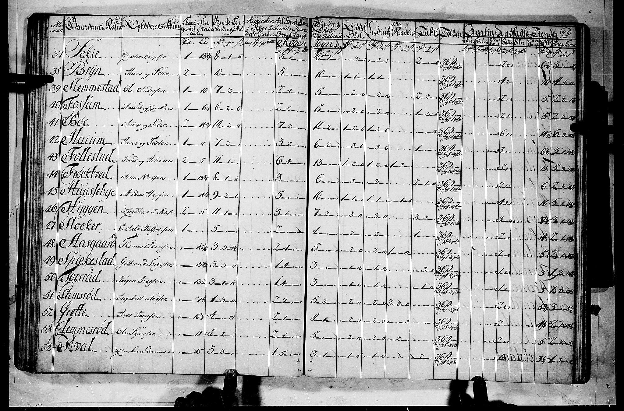 RA, Rentekammeret inntil 1814, Realistisk ordnet avdeling, N/Nb/Nbf/L0112: Buskerud matrikkelprotokoll, 1723, s. 47b-48a