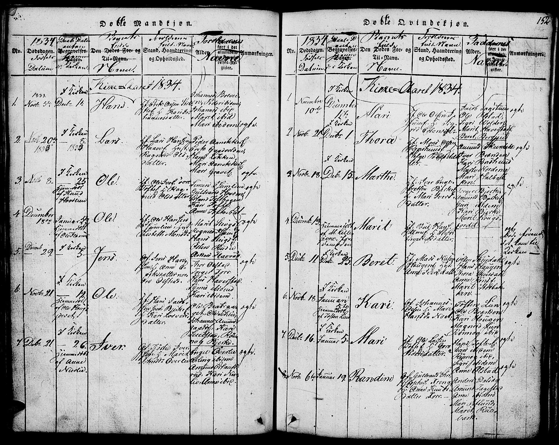 SAH, Fron prestekontor, H/Ha/Hab/L0001: Klokkerbok nr. 1, 1816-1843, s. 152