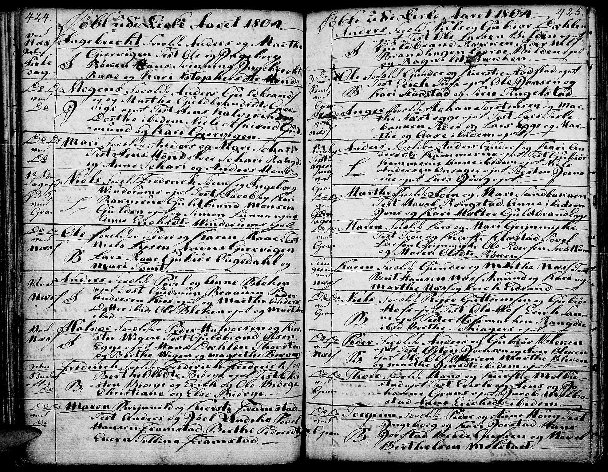 SAH, Gran prestekontor, Ministerialbok nr. 6, 1787-1824, s. 424-425