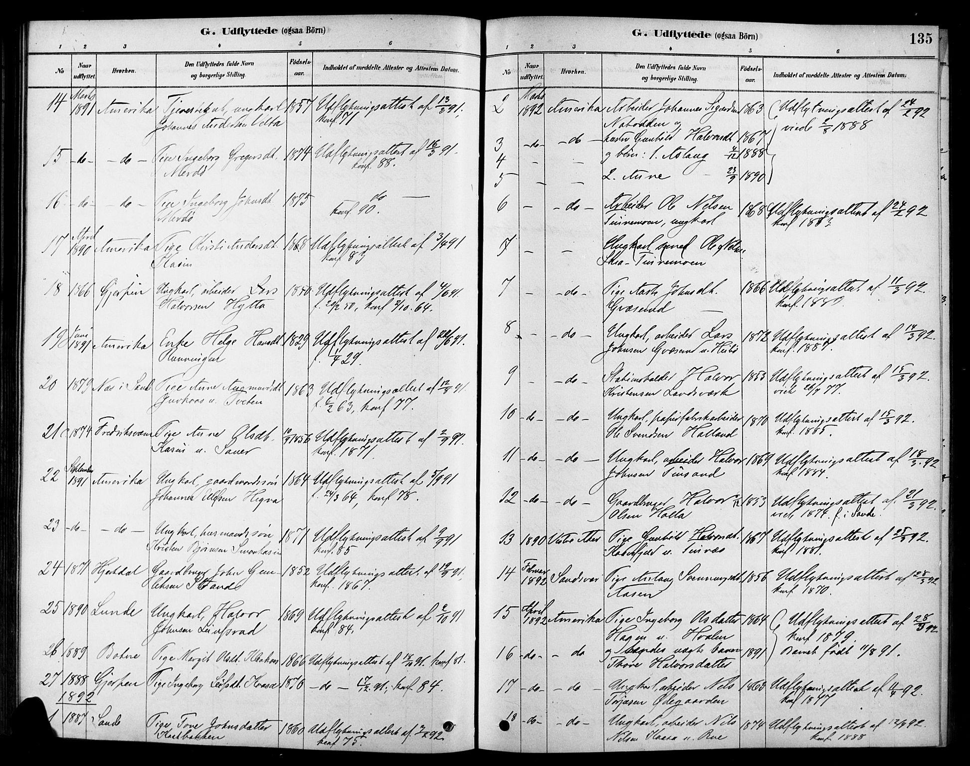 SAKO, Heddal kirkebøker, F/Fa/L0009: Ministerialbok nr. I 9, 1878-1903, s. 135