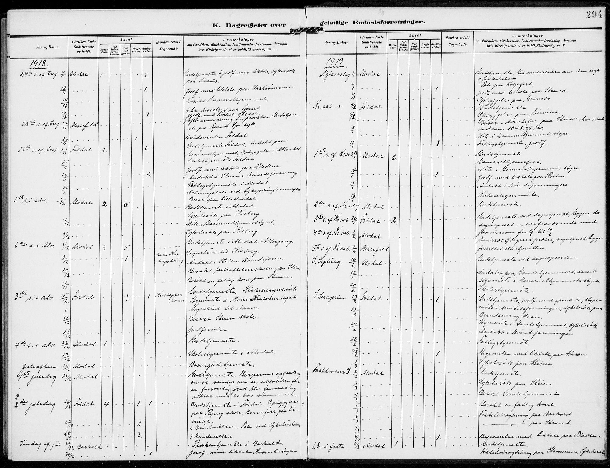 SAH, Alvdal prestekontor, Ministerialbok nr. 4, 1907-1919, s. 294