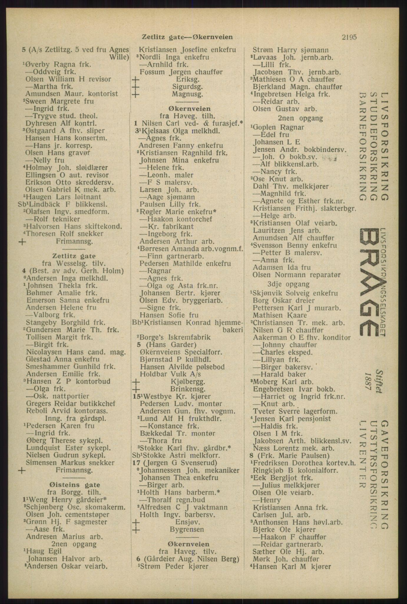 RA, Oslo adressebok (publikasjon)*, 1934, s. 2195