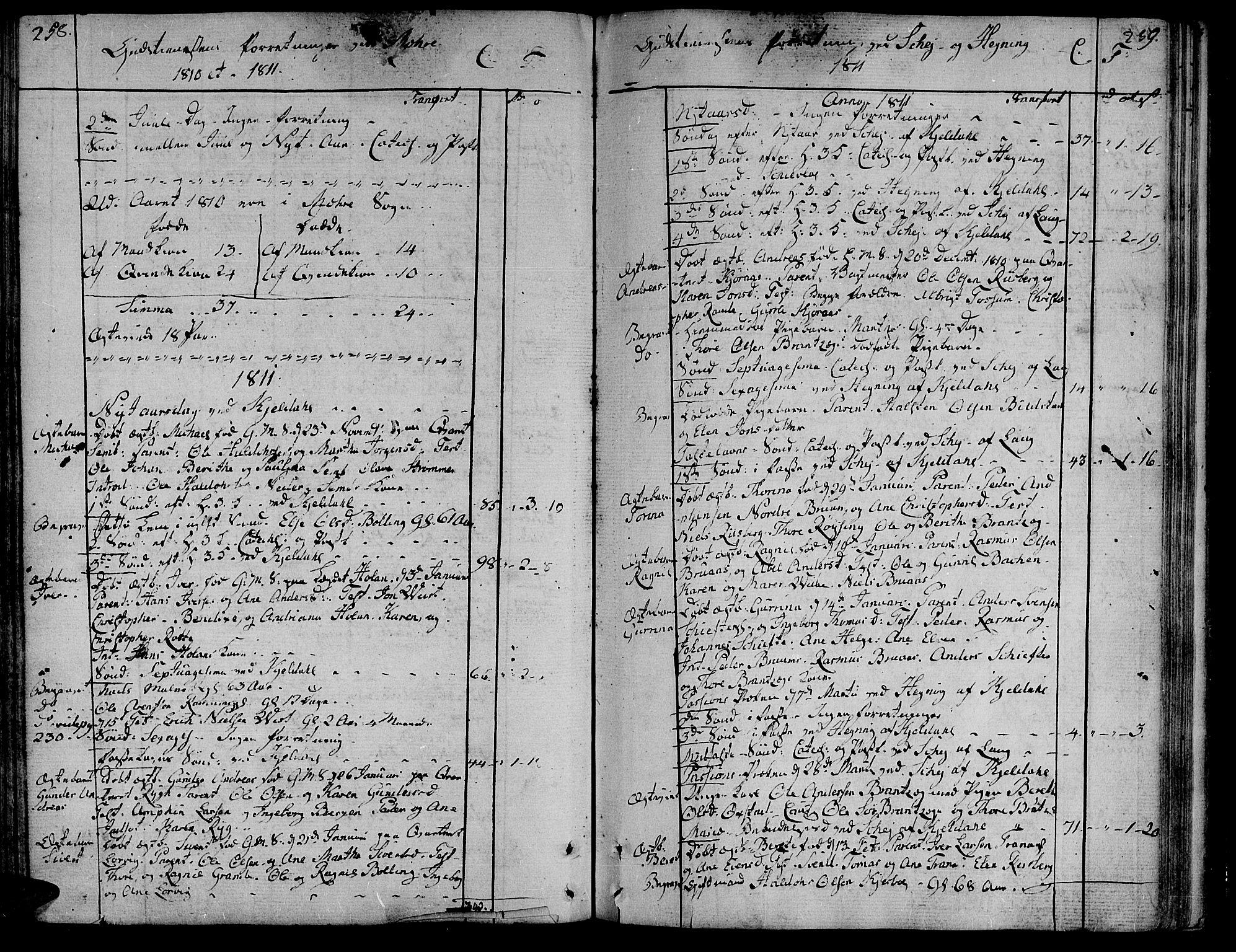 SAT, Ministerialprotokoller, klokkerbøker og fødselsregistre - Nord-Trøndelag, 735/L0332: Ministerialbok nr. 735A03, 1795-1816, s. 258-259