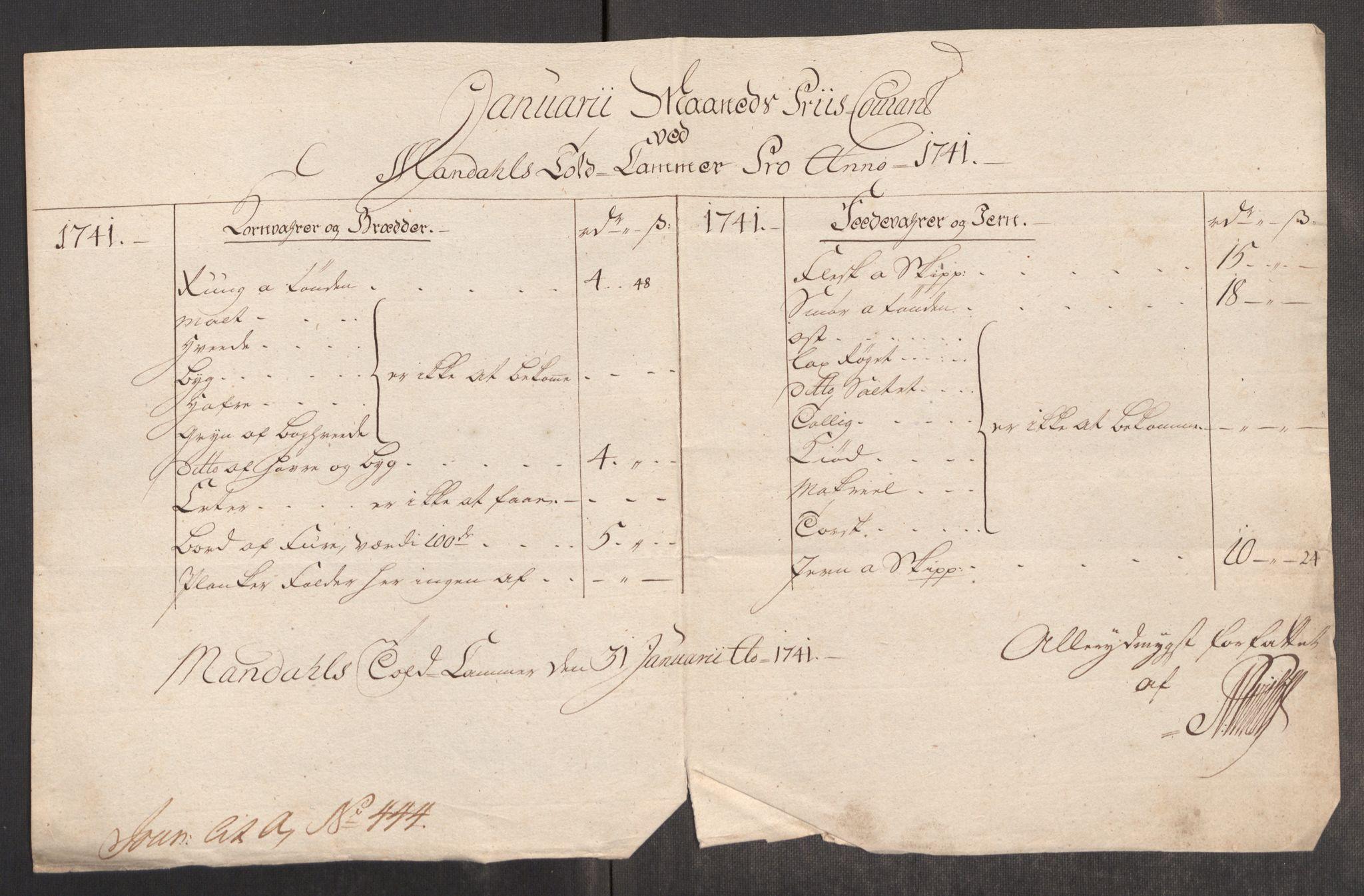 RA, Rentekammeret inntil 1814, Realistisk ordnet avdeling, Oe/L0002: [Ø1]: Priskuranter, 1740-1744, s. 373