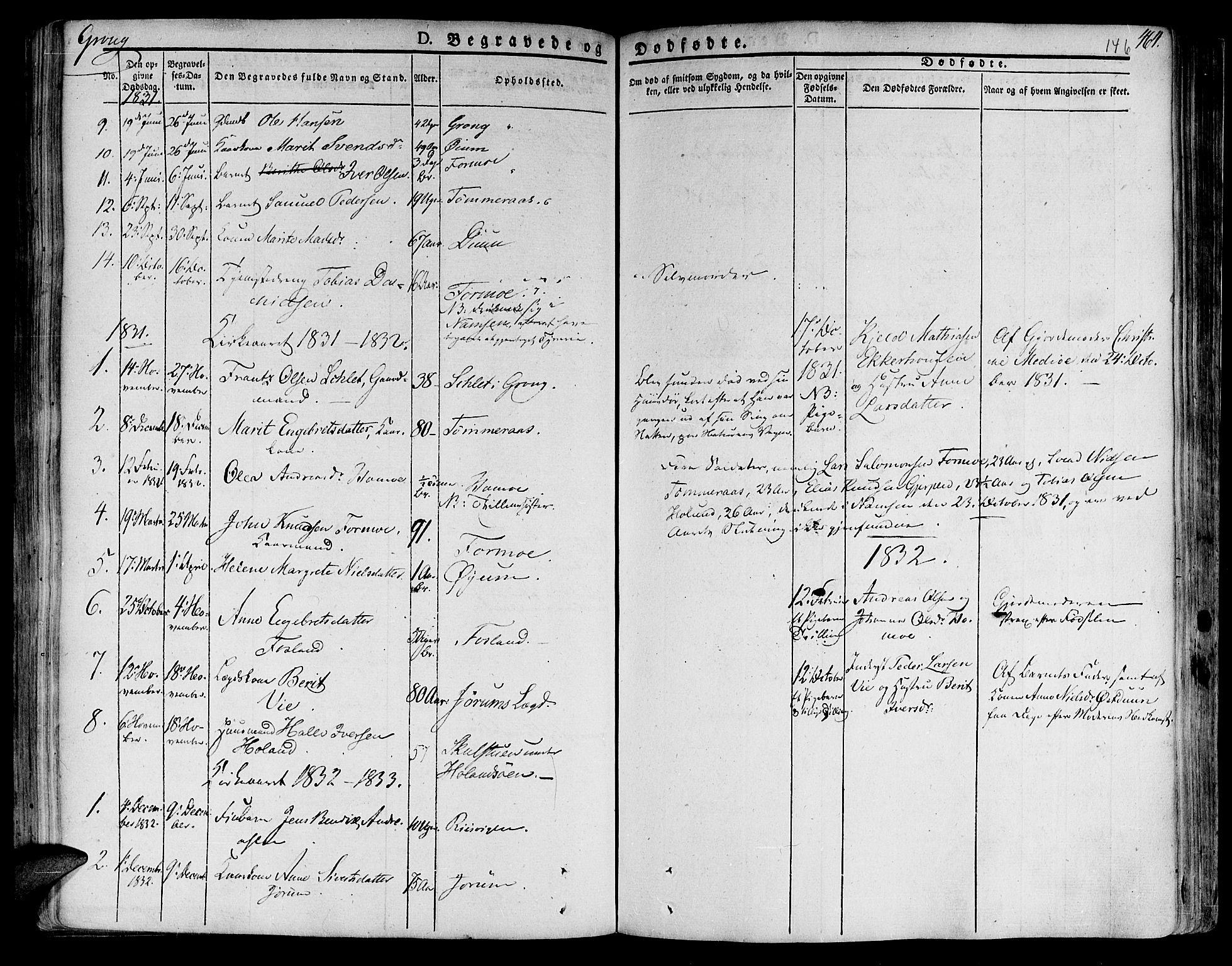 SAT, Ministerialprotokoller, klokkerbøker og fødselsregistre - Nord-Trøndelag, 758/L0510: Ministerialbok nr. 758A01 /1, 1821-1841, s. 146