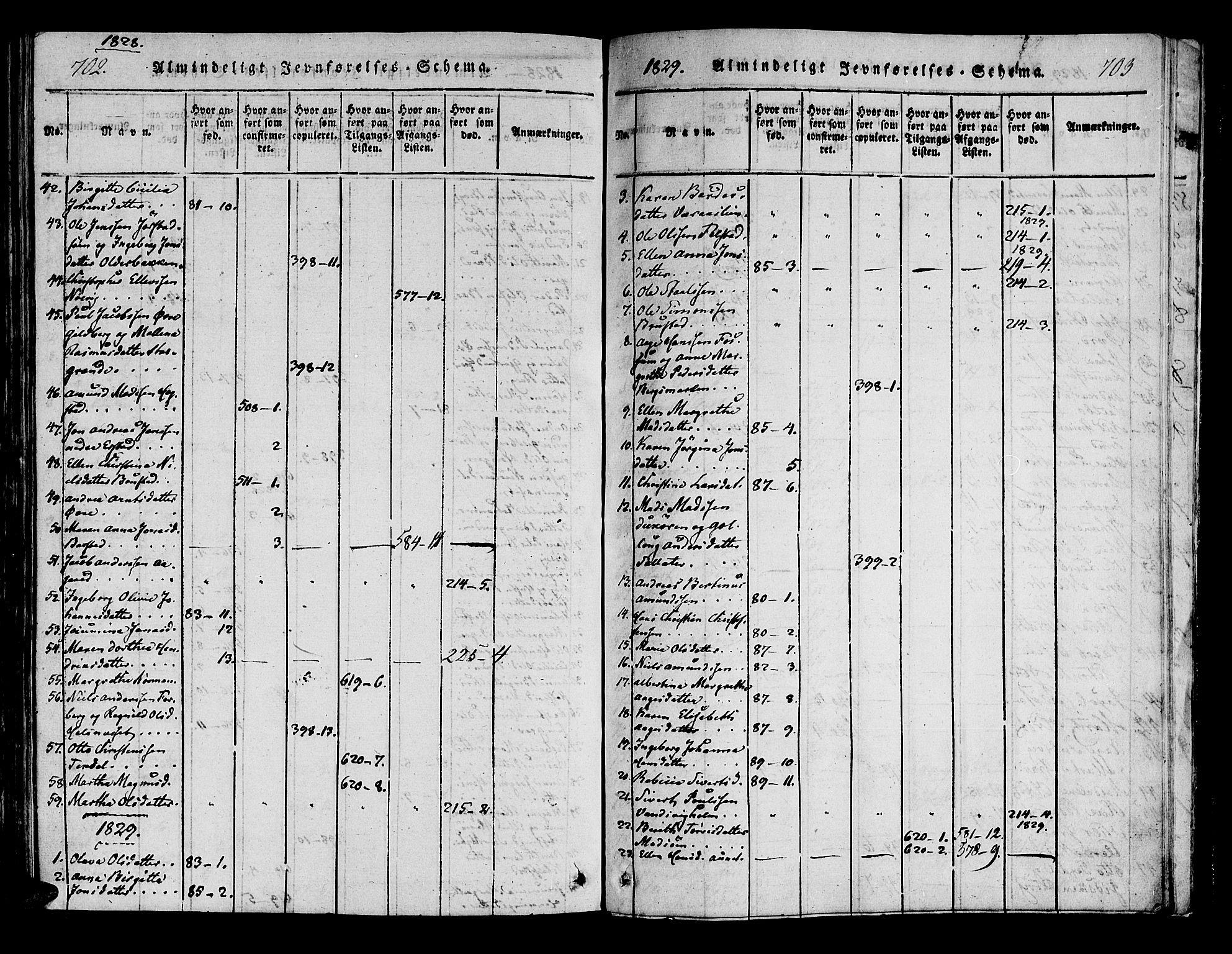 SAT, Ministerialprotokoller, klokkerbøker og fødselsregistre - Nord-Trøndelag, 722/L0217: Ministerialbok nr. 722A04, 1817-1842, s. 702-703