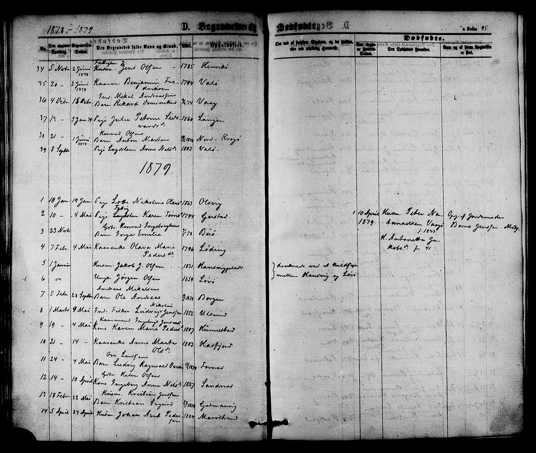 SAT, Ministerialprotokoller, klokkerbøker og fødselsregistre - Nord-Trøndelag, 784/L0671: Ministerialbok nr. 784A06, 1876-1879, s. 95