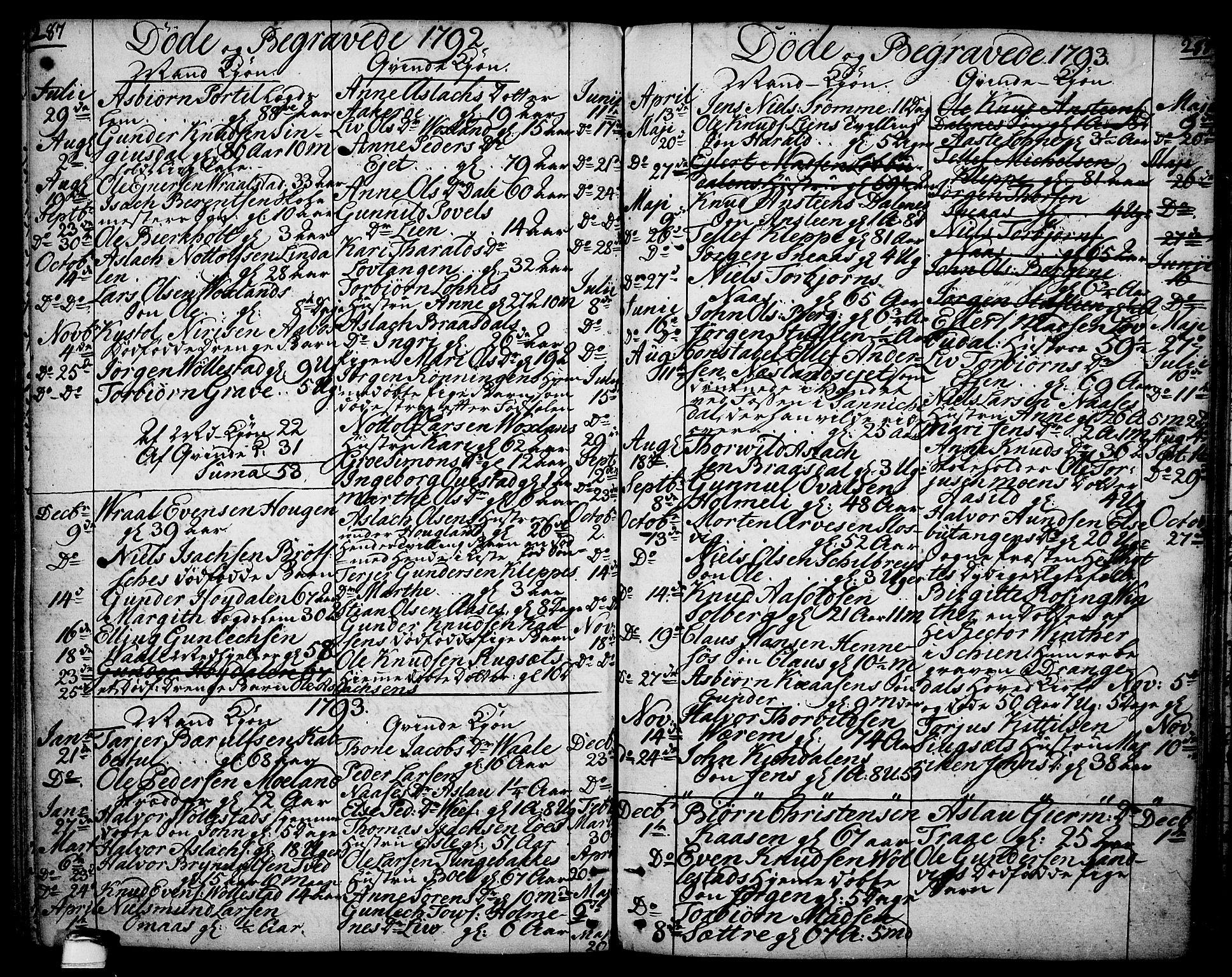 SAKO, Drangedal kirkebøker, F/Fa/L0003: Ministerialbok nr. 3, 1768-1814, s. 287-288