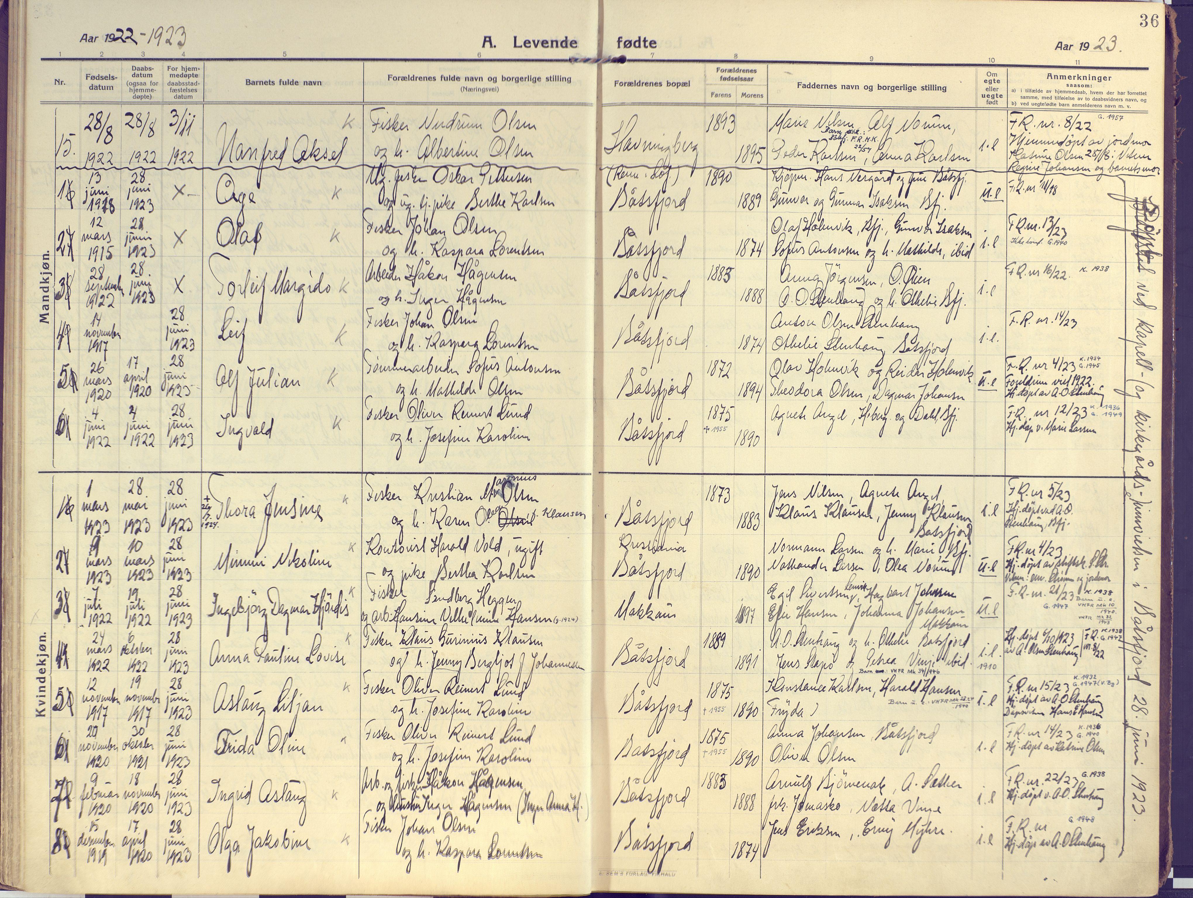 SATØ, Vardø sokneprestkontor, H/Ha/L0013kirke: Ministerialbok nr. 13, 1912-1928, s. 36
