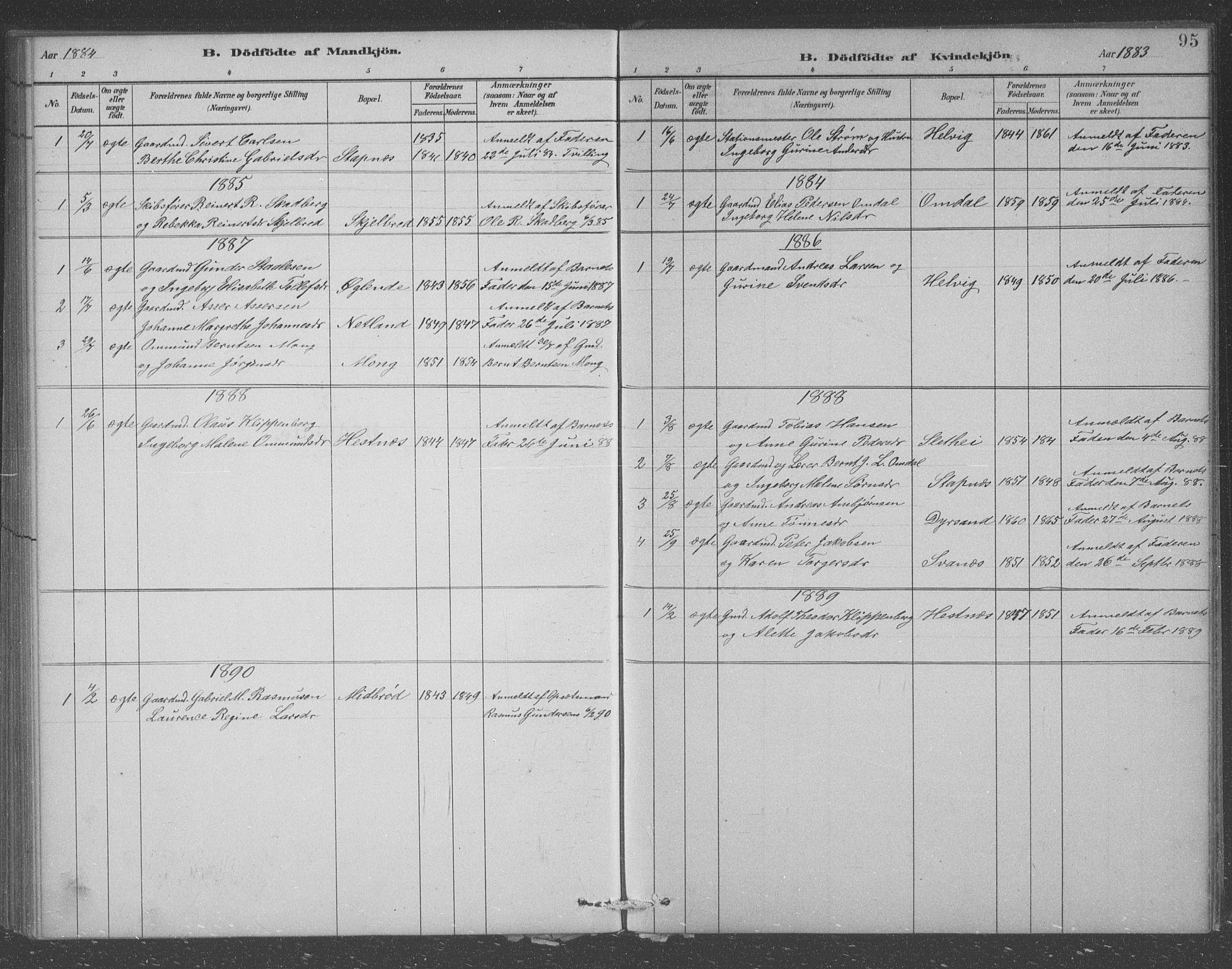 SAST, Egersund sokneprestkontor, Klokkerbok nr. B 7, 1882-1892, s. 95