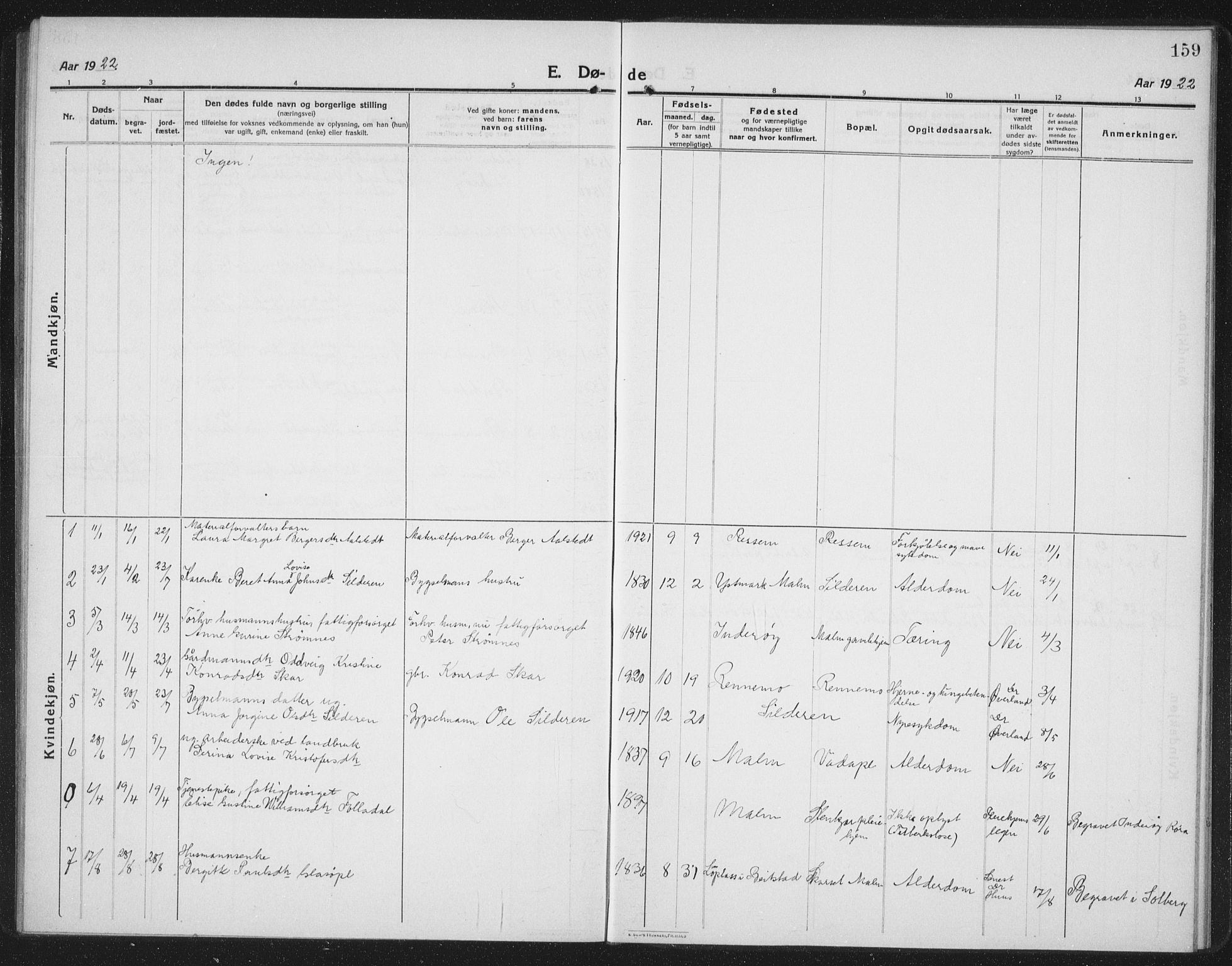SAT, Ministerialprotokoller, klokkerbøker og fødselsregistre - Nord-Trøndelag, 745/L0434: Klokkerbok nr. 745C03, 1914-1937, s. 159