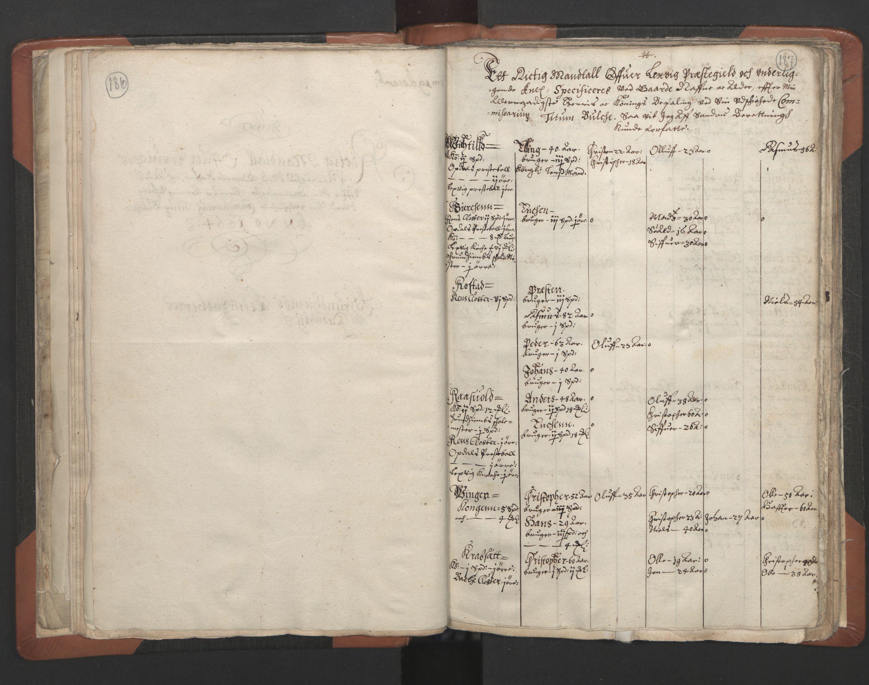 RA, Sogneprestenes manntall 1664-1666, nr. 32: Innherad prosti, 1664-1666, s. 186-187