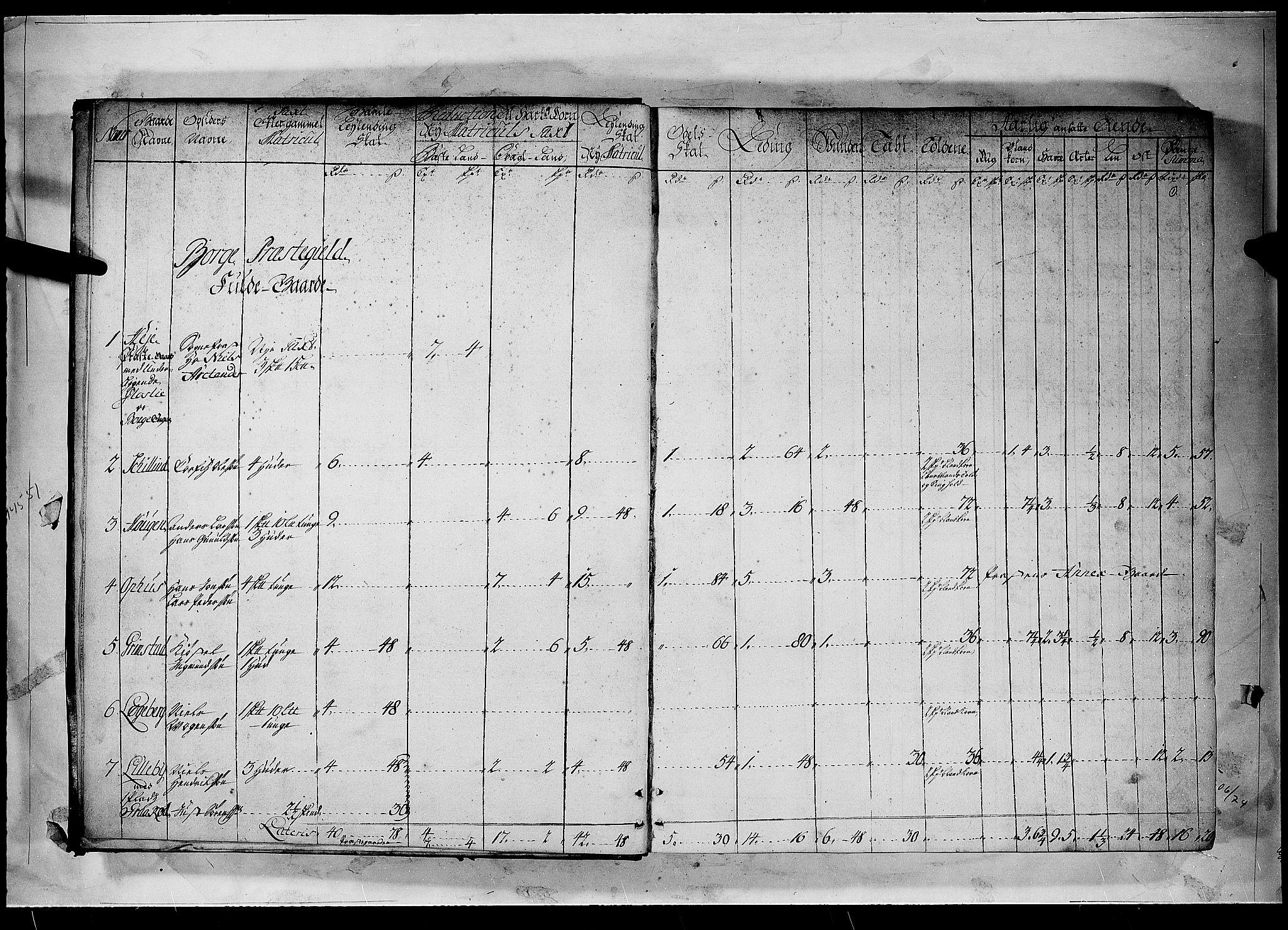 RA, Rentekammeret inntil 1814, Realistisk ordnet avdeling, N/Nb/Nbf/L0096: Moss, Onsøy, Tune og Veme matrikkelprotokoll, 1723, s. 1a