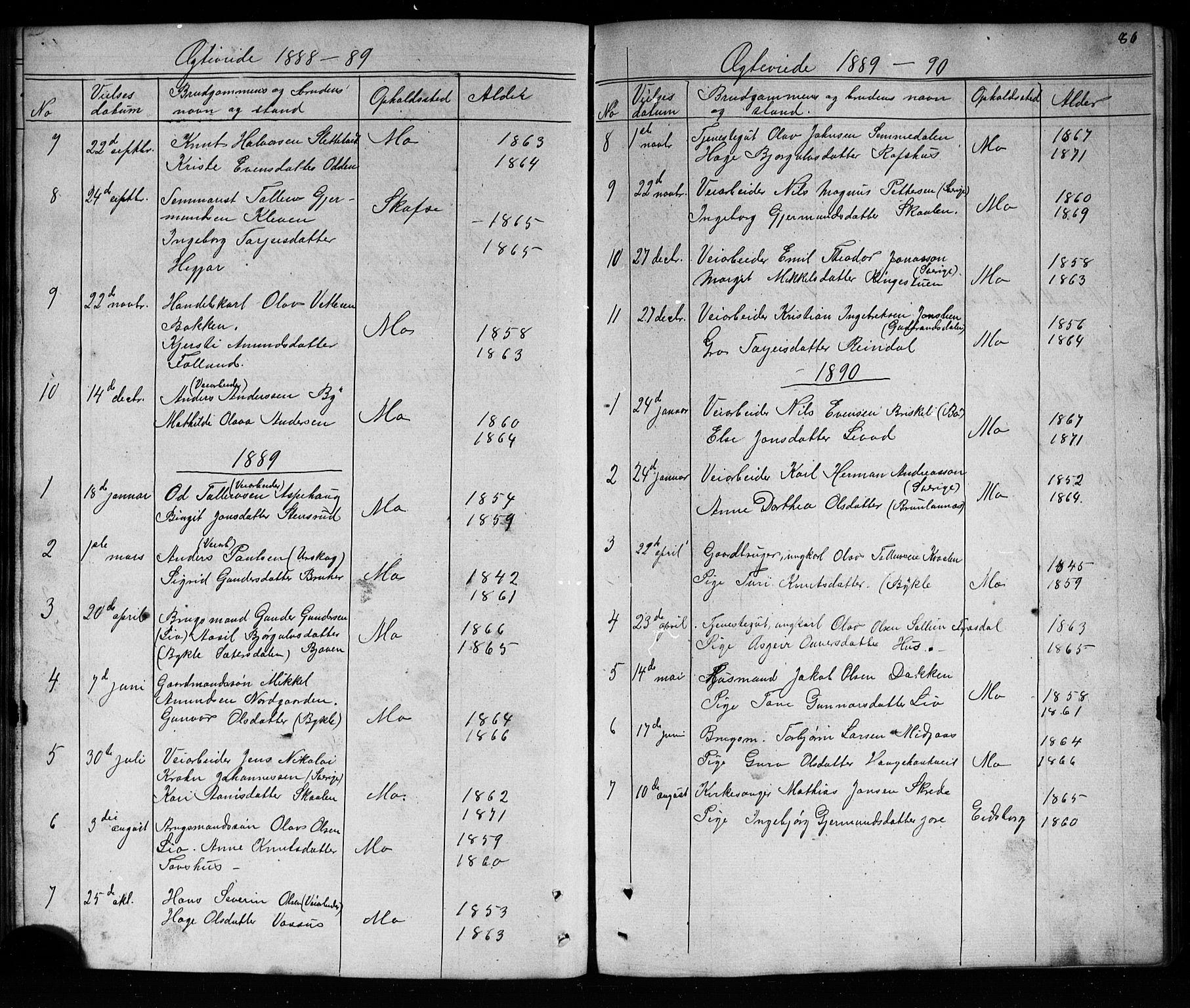 SAKO, Mo kirkebøker, G/Ga/L0001: Klokkerbok nr. I 1, 1851-1891, s. 86