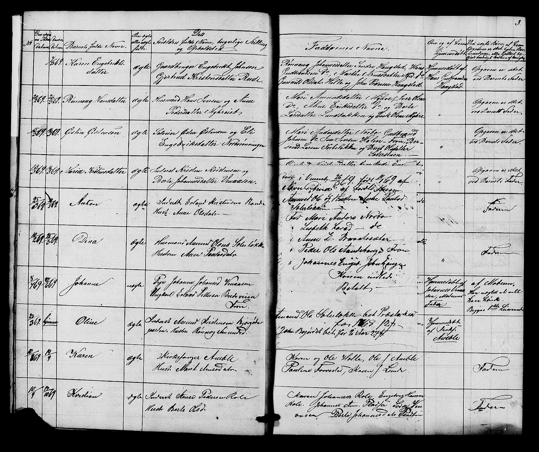 SAH, Ringebu prestekontor, Klokkerbok nr. 5, 1868-1870, s. 3