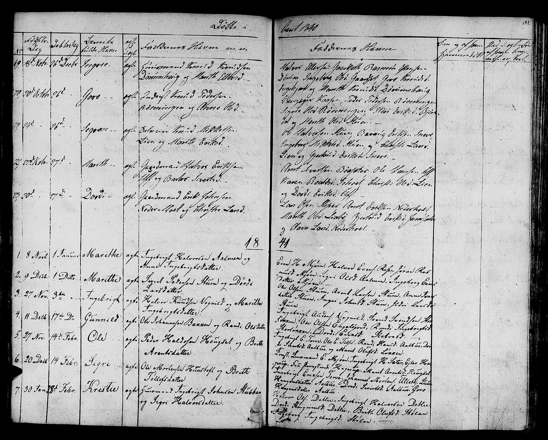 SAT, Ministerialprotokoller, klokkerbøker og fødselsregistre - Sør-Trøndelag, 678/L0897: Ministerialbok nr. 678A06-07, 1821-1847, s. 131