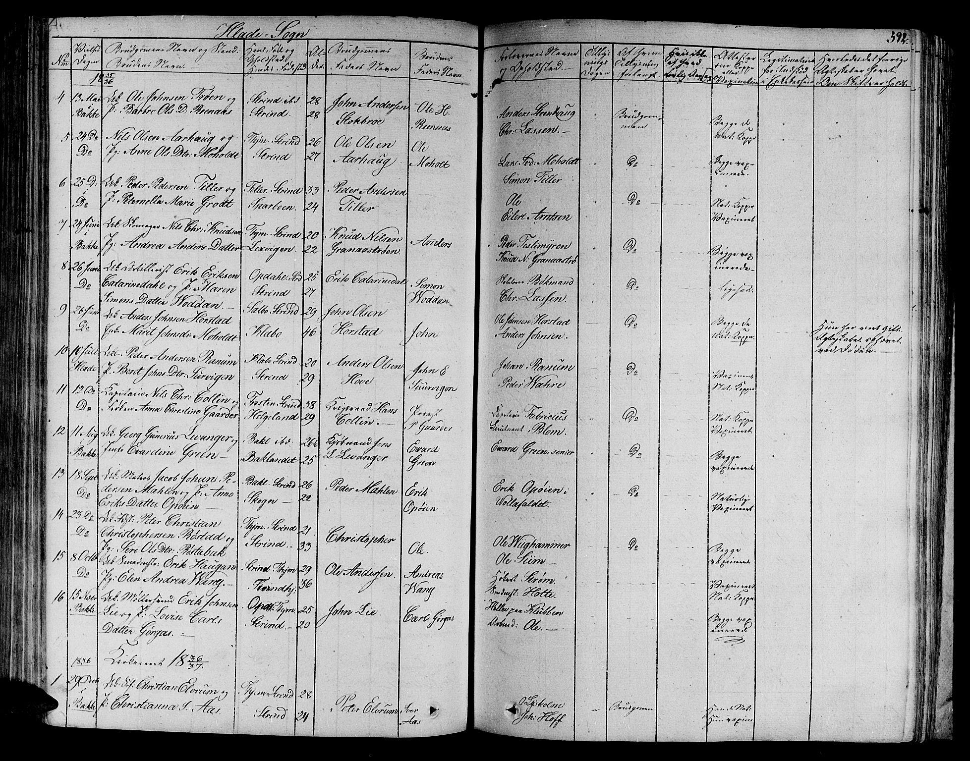 SAT, Ministerialprotokoller, klokkerbøker og fødselsregistre - Sør-Trøndelag, 606/L0286: Ministerialbok nr. 606A04 /1, 1823-1840, s. 392