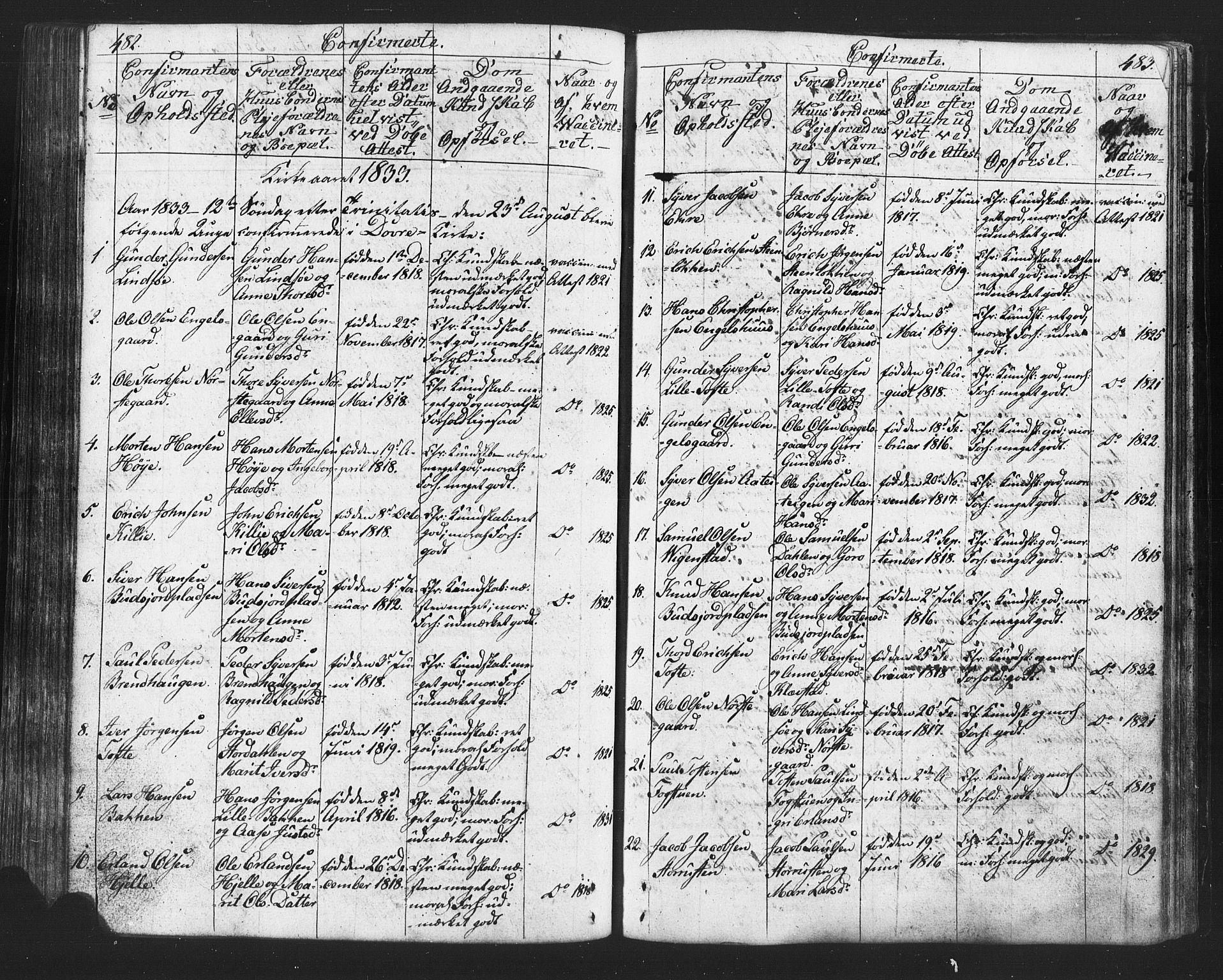 SAH, Lesja prestekontor, Klokkerbok nr. 2, 1832-1850, s. 482-483