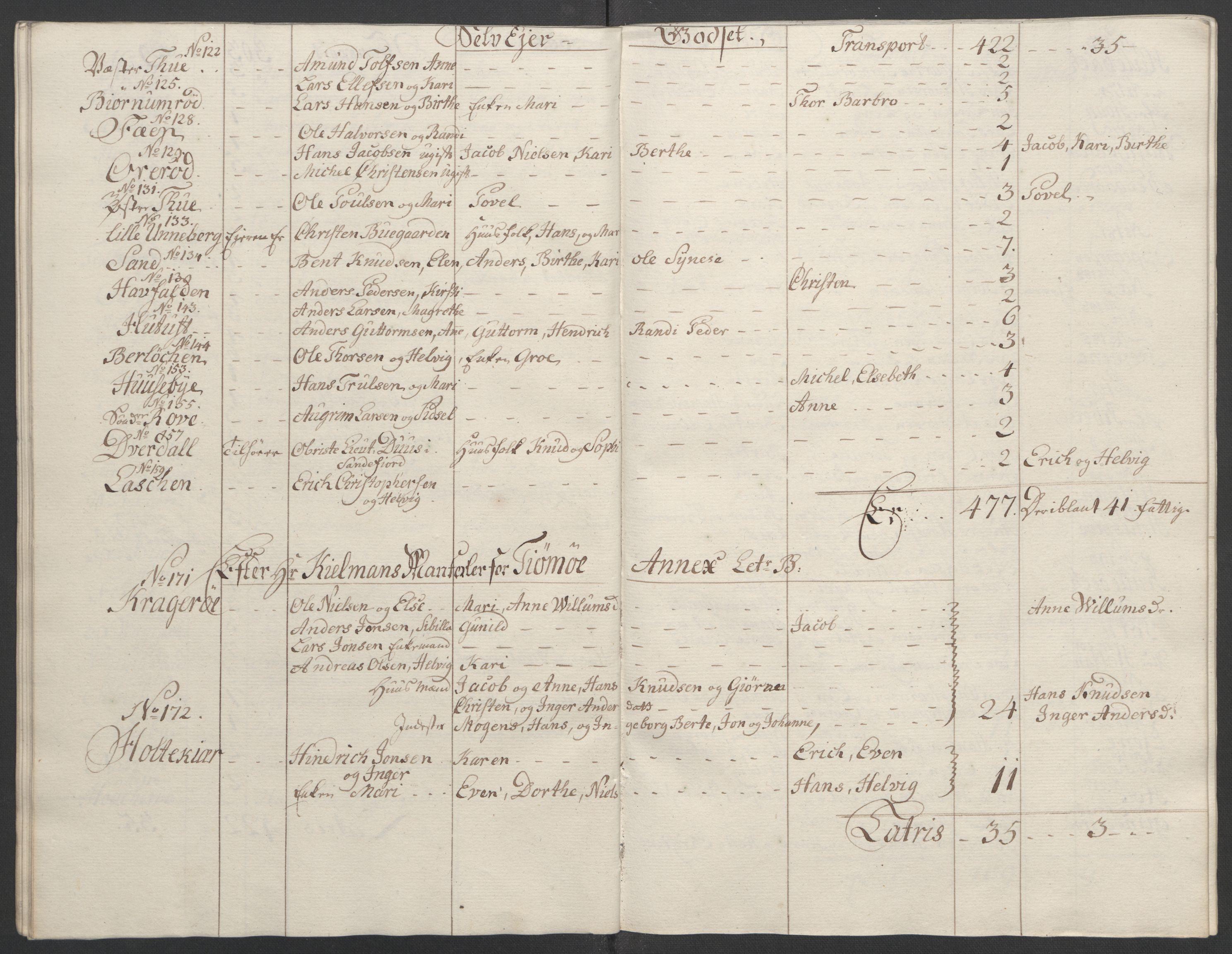 RA, Rentekammeret inntil 1814, Reviderte regnskaper, Fogderegnskap, R33/L2033: Ekstraskatten Larvik grevskap, 1762-1764, s. 521