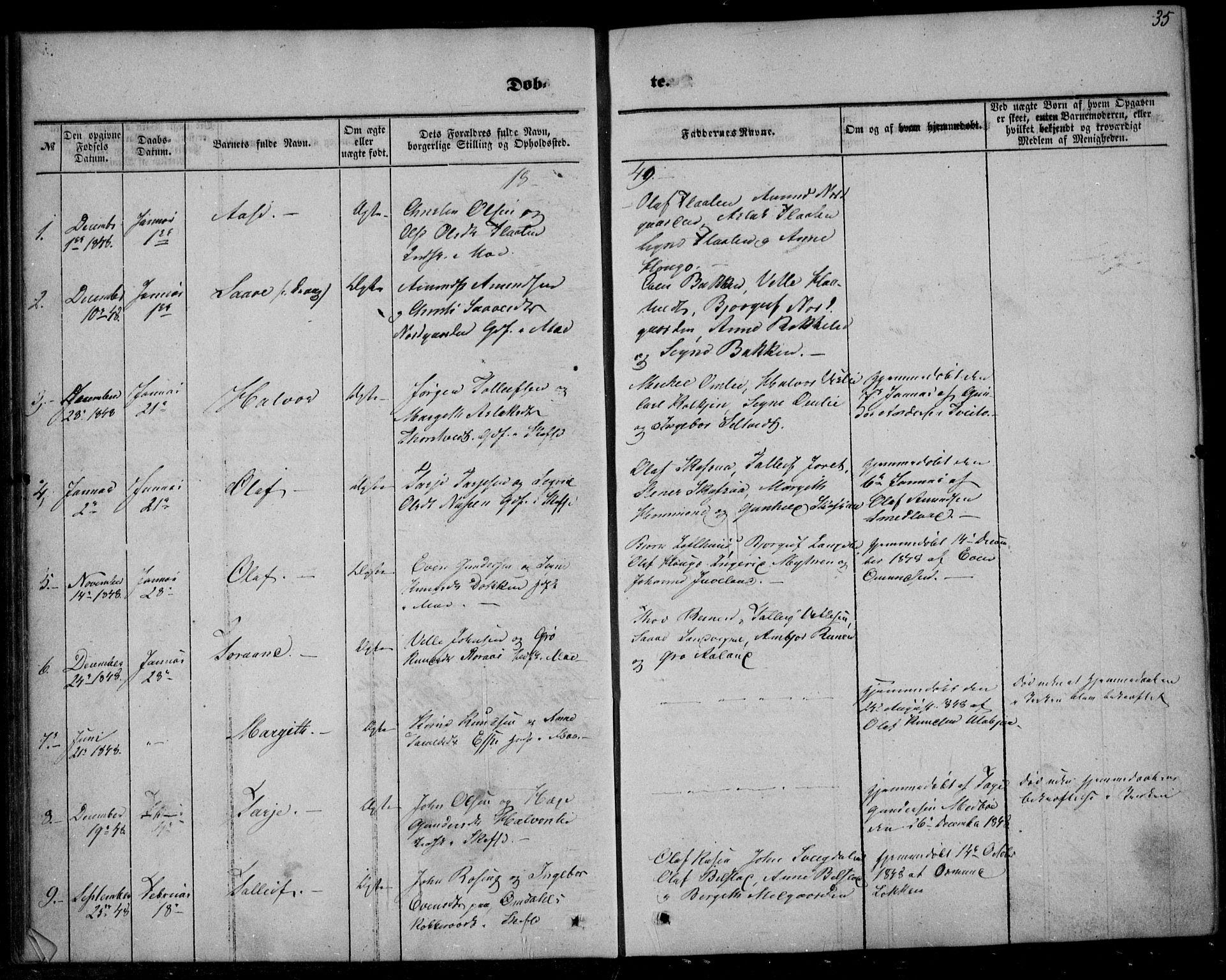 SAKO, Mo kirkebøker, F/Fa/L0005: Ministerialbok nr. I 5, 1844-1864, s. 35