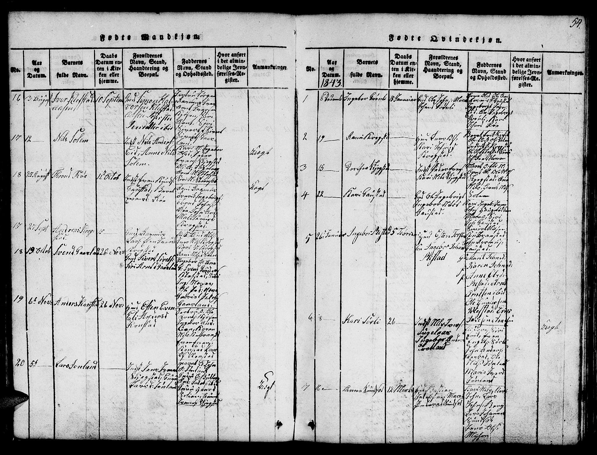 SAT, Ministerialprotokoller, klokkerbøker og fødselsregistre - Sør-Trøndelag, 694/L1130: Klokkerbok nr. 694C02, 1816-1857, s. 54