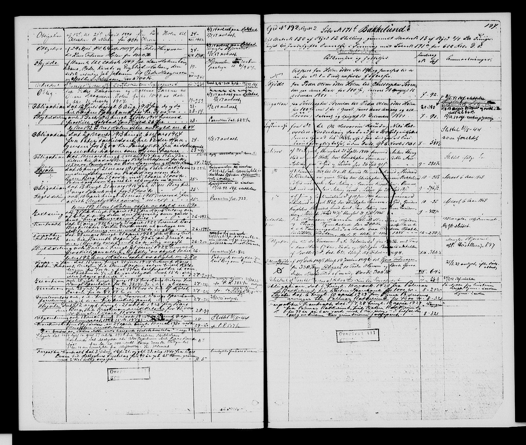 SAH, Sør-Hedmark sorenskriveri, H/Ha/Hac/Hacc/L0001: Panteregister nr. 3.1, 1855-1943, s. 197