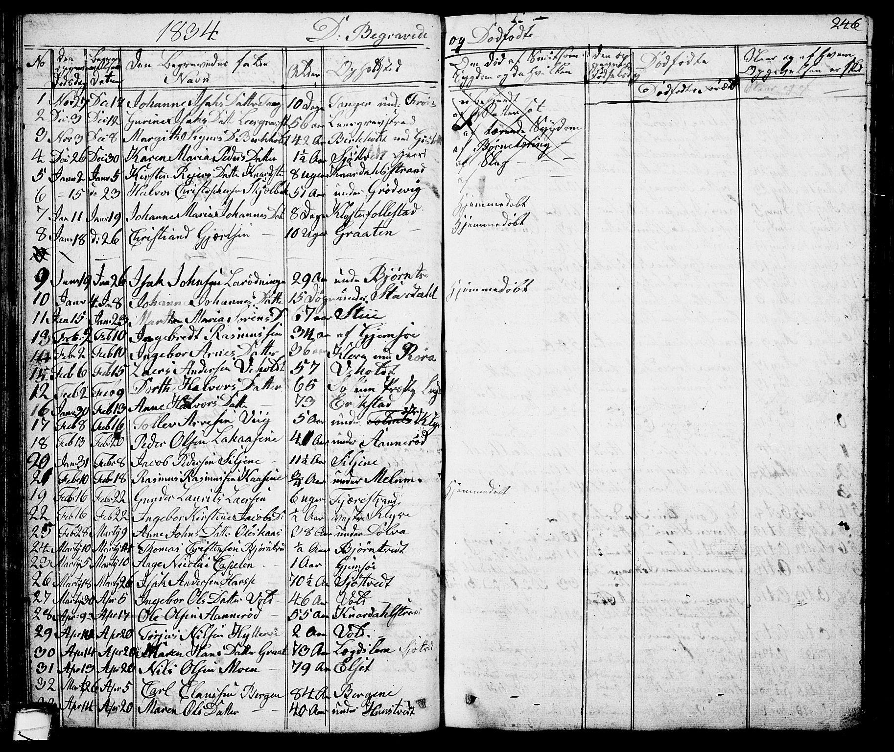 SAKO, Solum kirkebøker, G/Ga/L0002: Klokkerbok nr. I 2, 1834-1848, s. 246