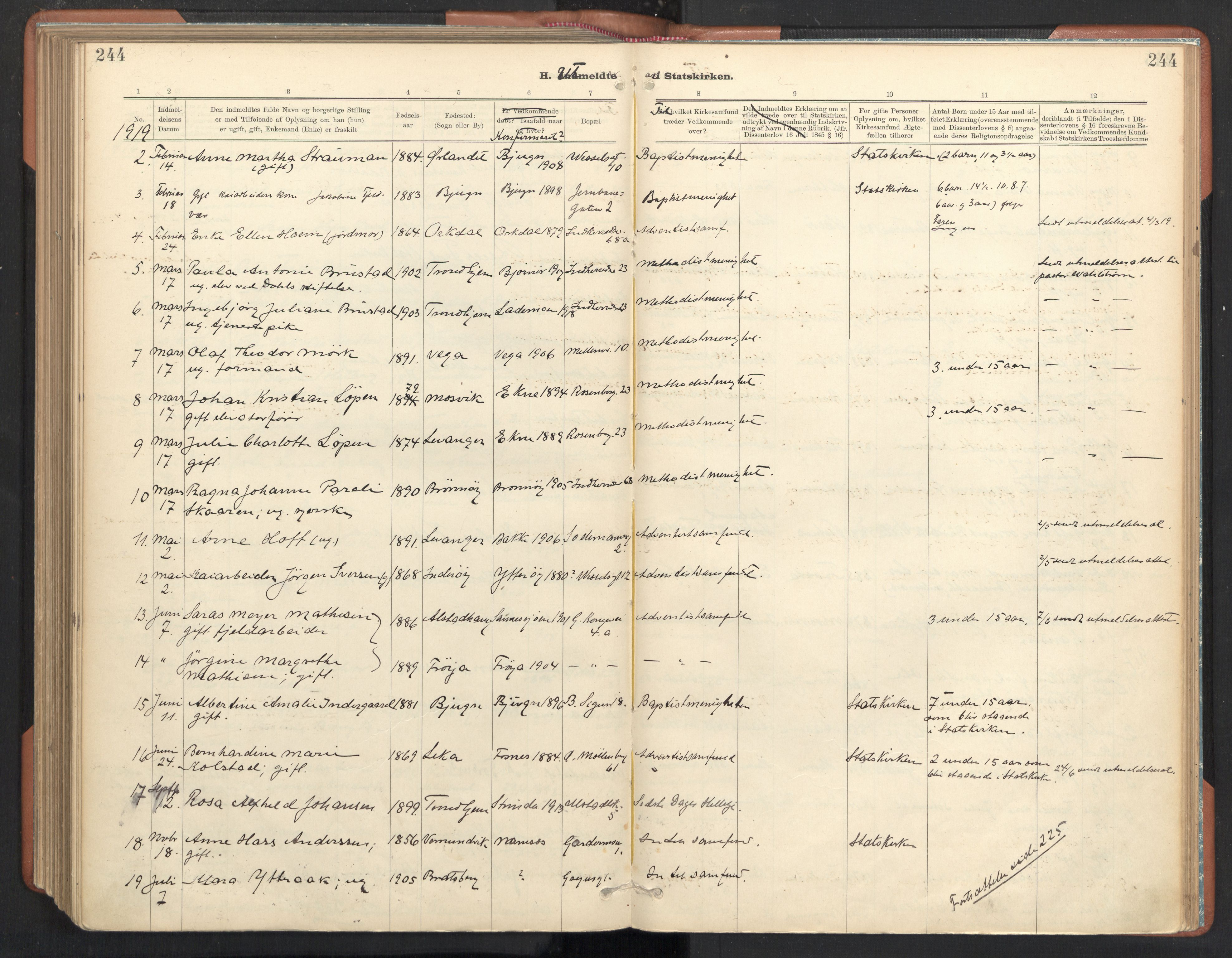SAT, Ministerialprotokoller, klokkerbøker og fødselsregistre - Sør-Trøndelag, 605/L0244: Ministerialbok nr. 605A06, 1908-1954, s. 244