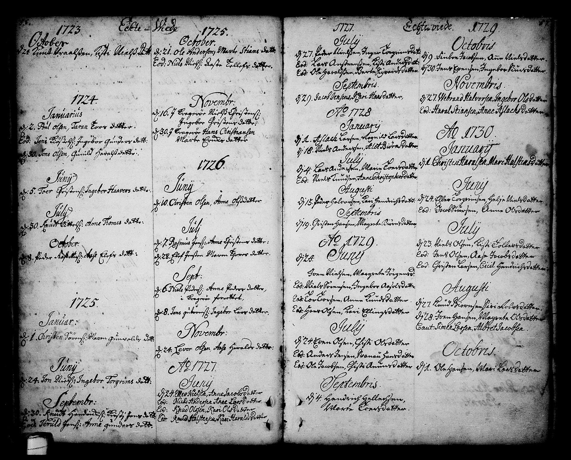 SAKO, Sannidal kirkebøker, F/Fa/L0001: Ministerialbok nr. 1, 1702-1766, s. 56-57
