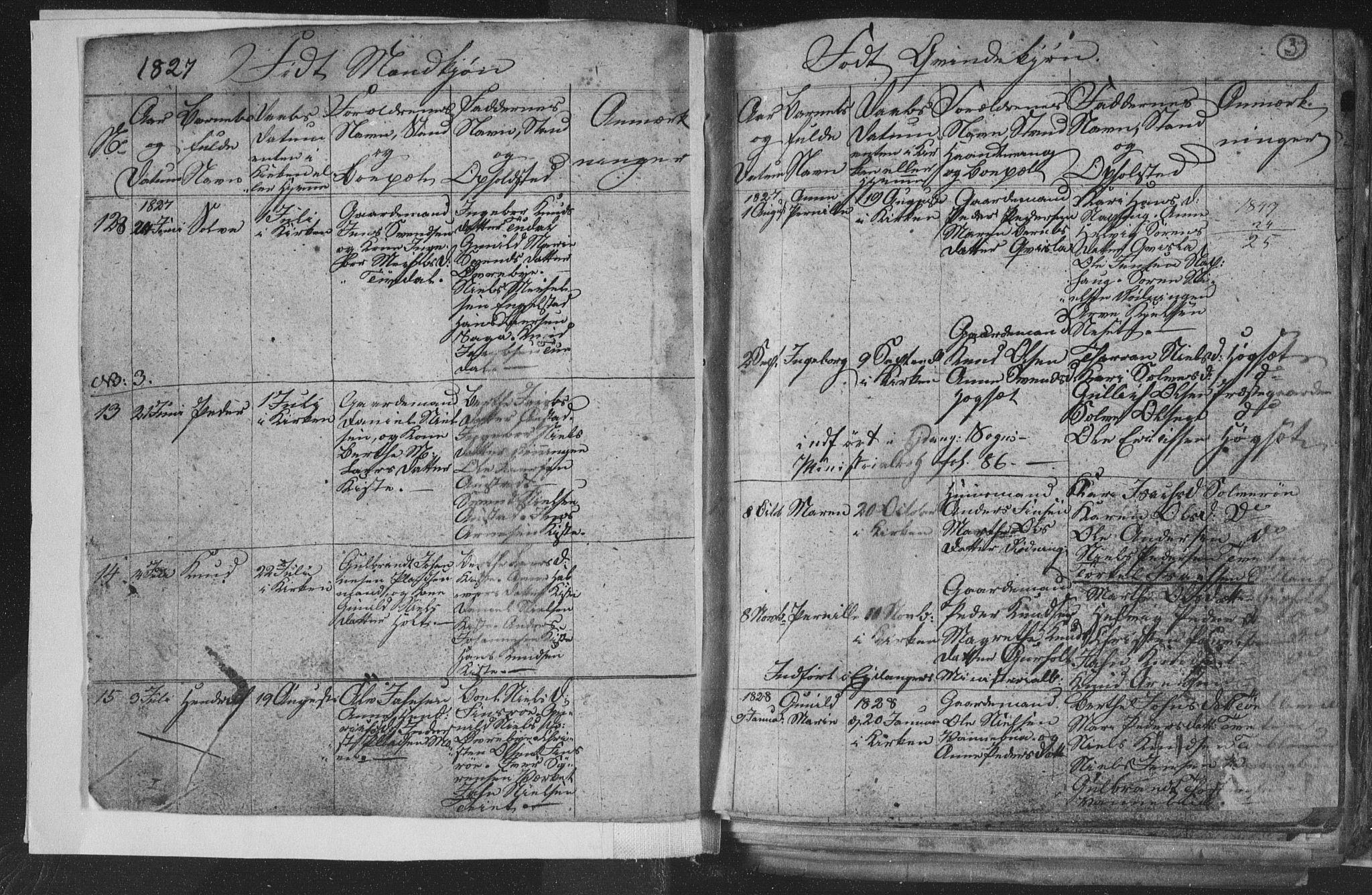 SAKO, Siljan kirkebøker, G/Ga/L0001: Klokkerbok nr. 1, 1827-1847, s. 3