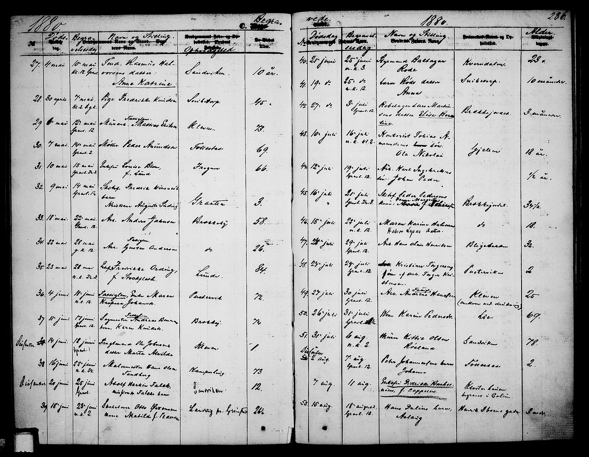 SAKO, Skien kirkebøker, G/Ga/L0005: Klokkerbok nr. 5, 1868-1880, s. 286