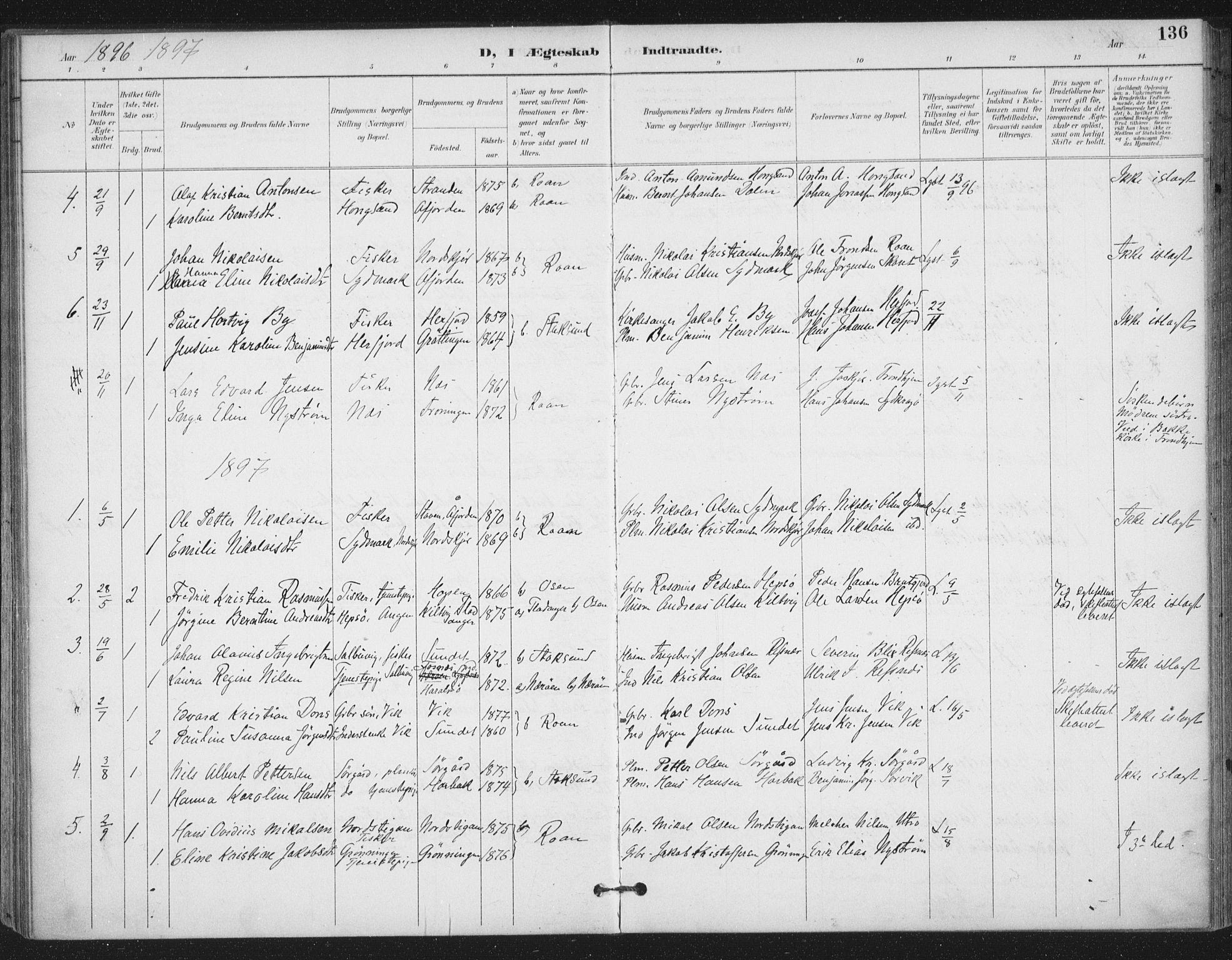 SAT, Ministerialprotokoller, klokkerbøker og fødselsregistre - Sør-Trøndelag, 657/L0708: Ministerialbok nr. 657A09, 1894-1904, s. 136