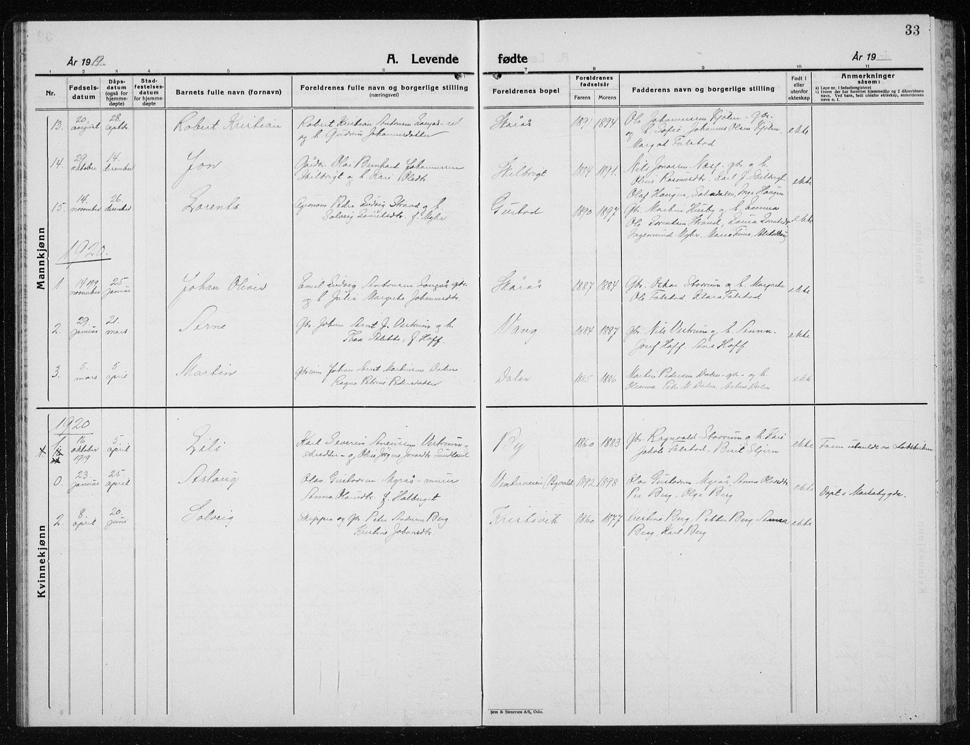 SAT, Ministerialprotokoller, klokkerbøker og fødselsregistre - Nord-Trøndelag, 719/L0180: Klokkerbok nr. 719C01, 1878-1940, s. 33